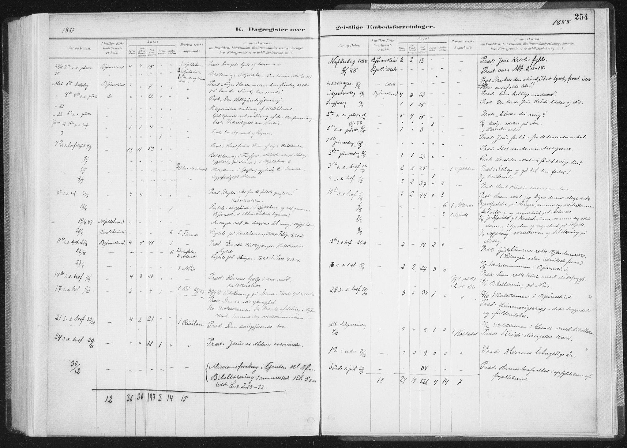 SAT, Ministerialprotokoller, klokkerbøker og fødselsregistre - Nordland, 898/L1422: Ministerialbok nr. 898A02, 1887-1908, s. 254