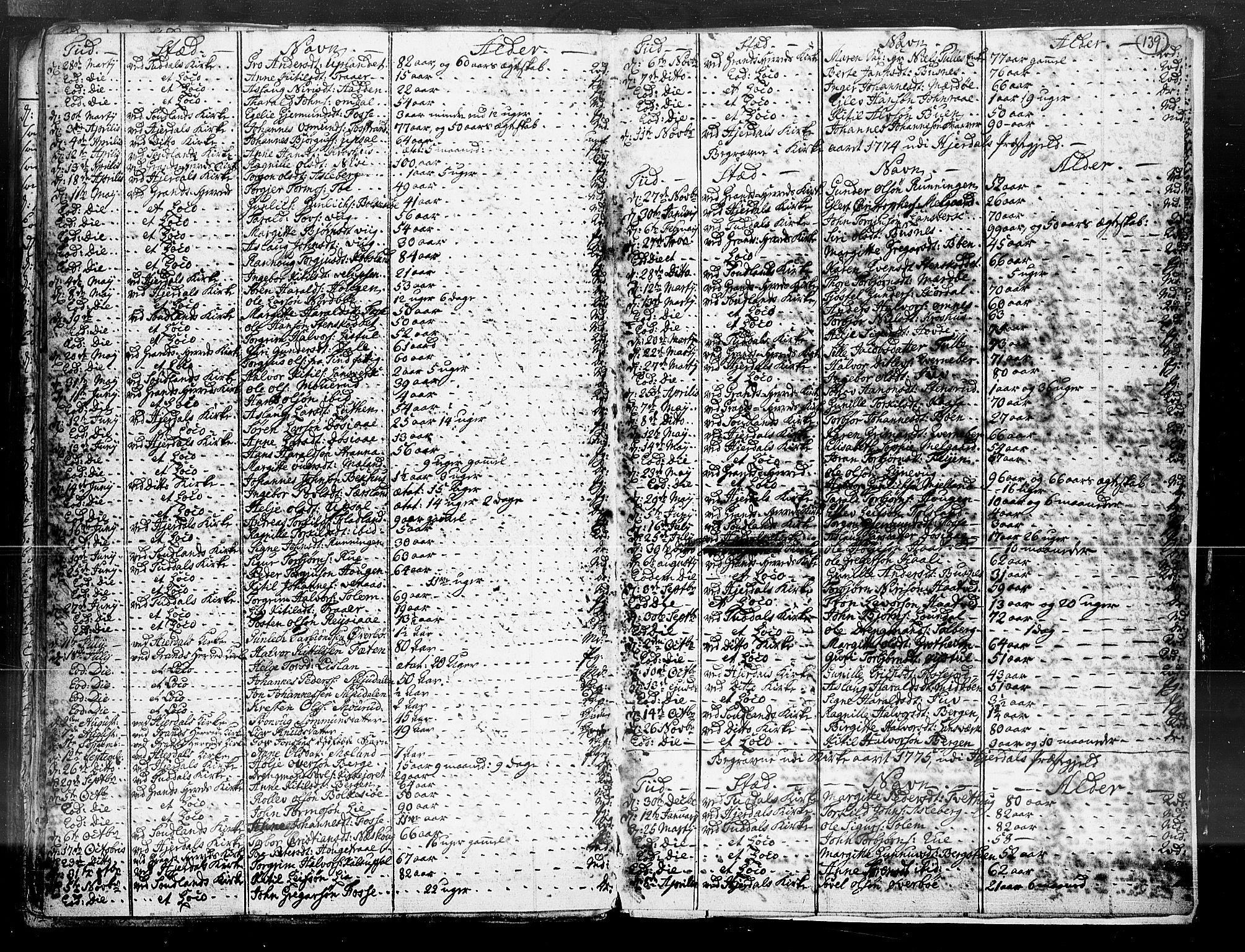 SAKO, Hjartdal kirkebøker, F/Fa/L0003: Ministerialbok nr. I 3, 1727-1775, s. 139