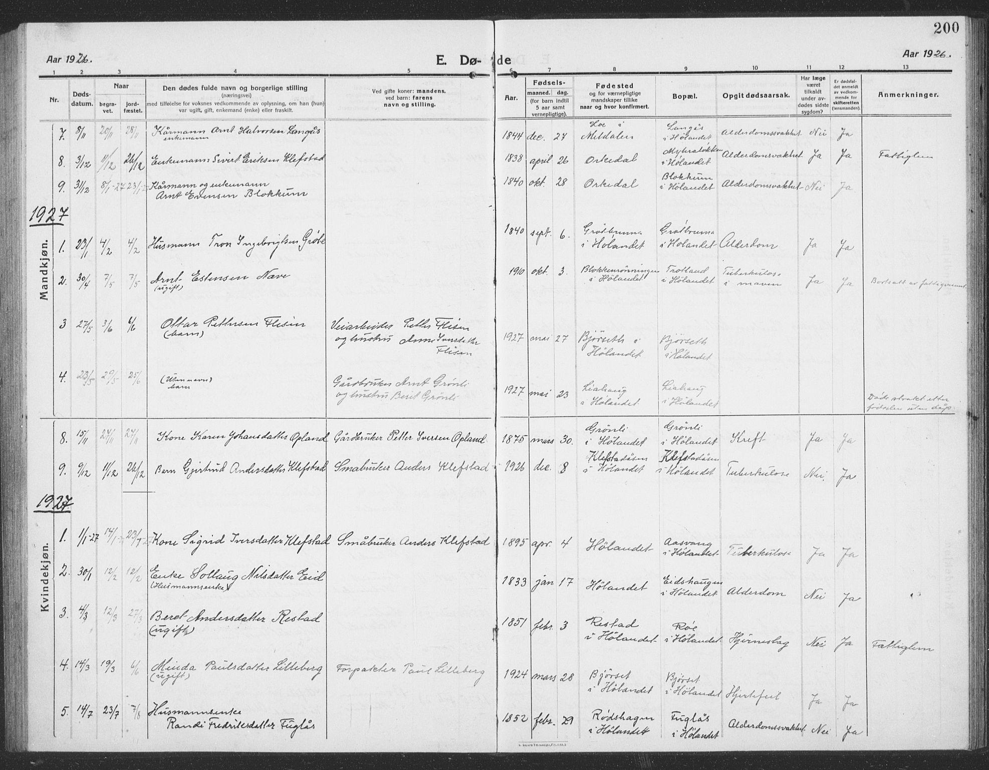 SAT, Ministerialprotokoller, klokkerbøker og fødselsregistre - Sør-Trøndelag, 694/L1134: Klokkerbok nr. 694C06, 1915-1937, s. 200