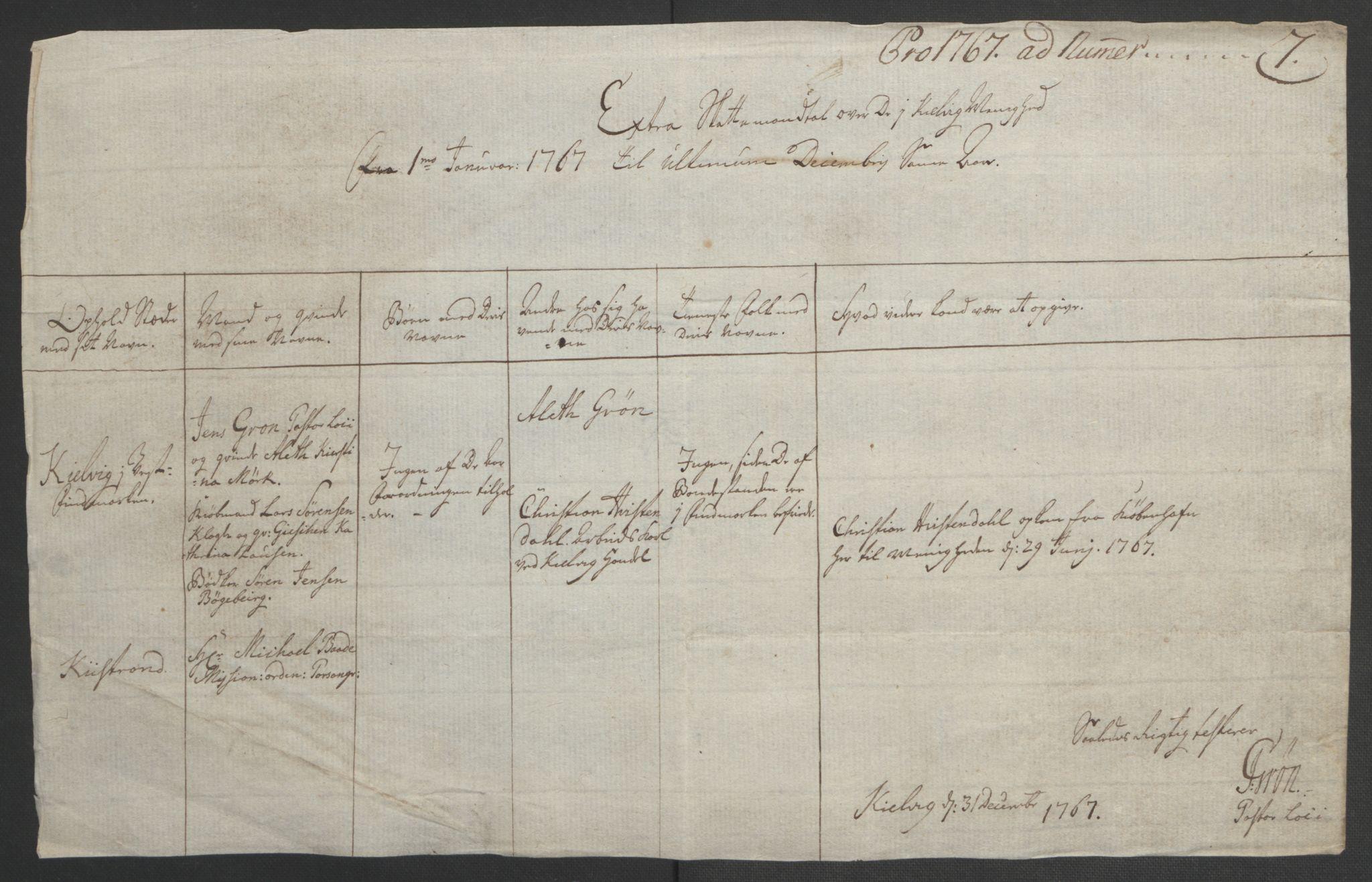 RA, Rentekammeret inntil 1814, Realistisk ordnet avdeling, Ol/L0022b: [Gg 10]: Ekstraskatten, 23.09.1762. Senja og Troms, 1765-1768, s. 179