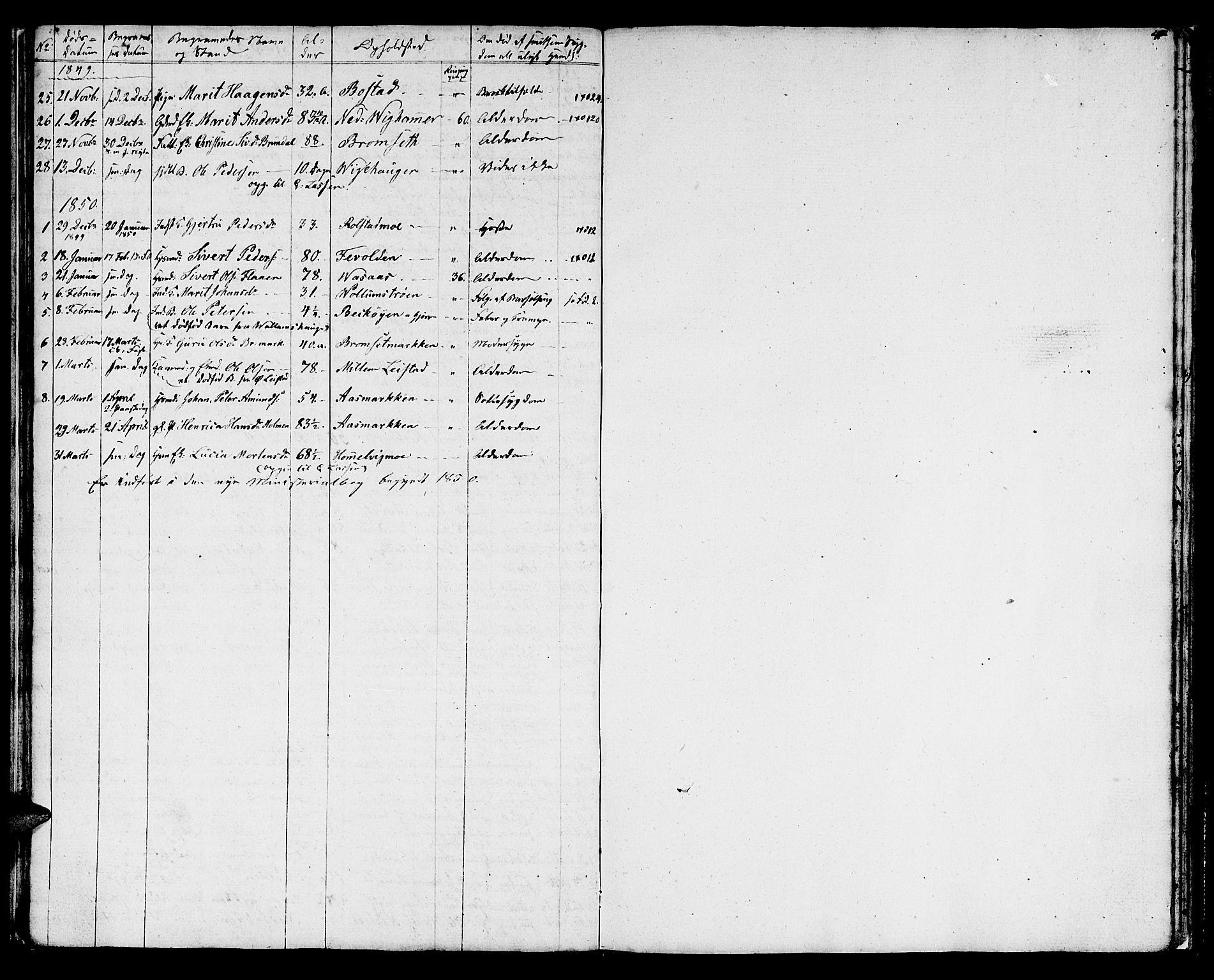 SAT, Ministerialprotokoller, klokkerbøker og fødselsregistre - Sør-Trøndelag, 616/L0421: Klokkerbok nr. 616C04, 1834-1850, s. 41