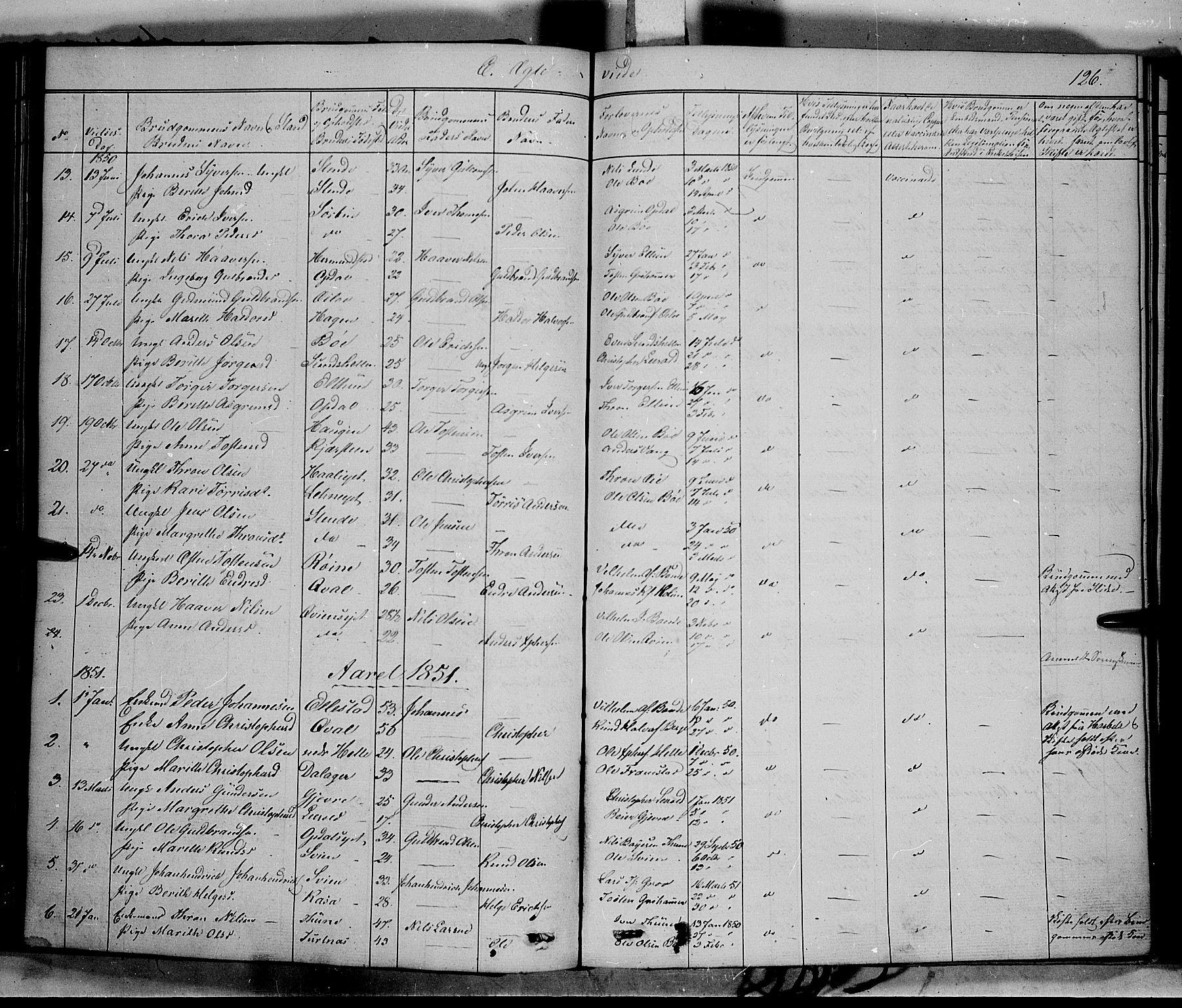 SAH, Vang prestekontor, Valdres, Ministerialbok nr. 6, 1846-1864, s. 126