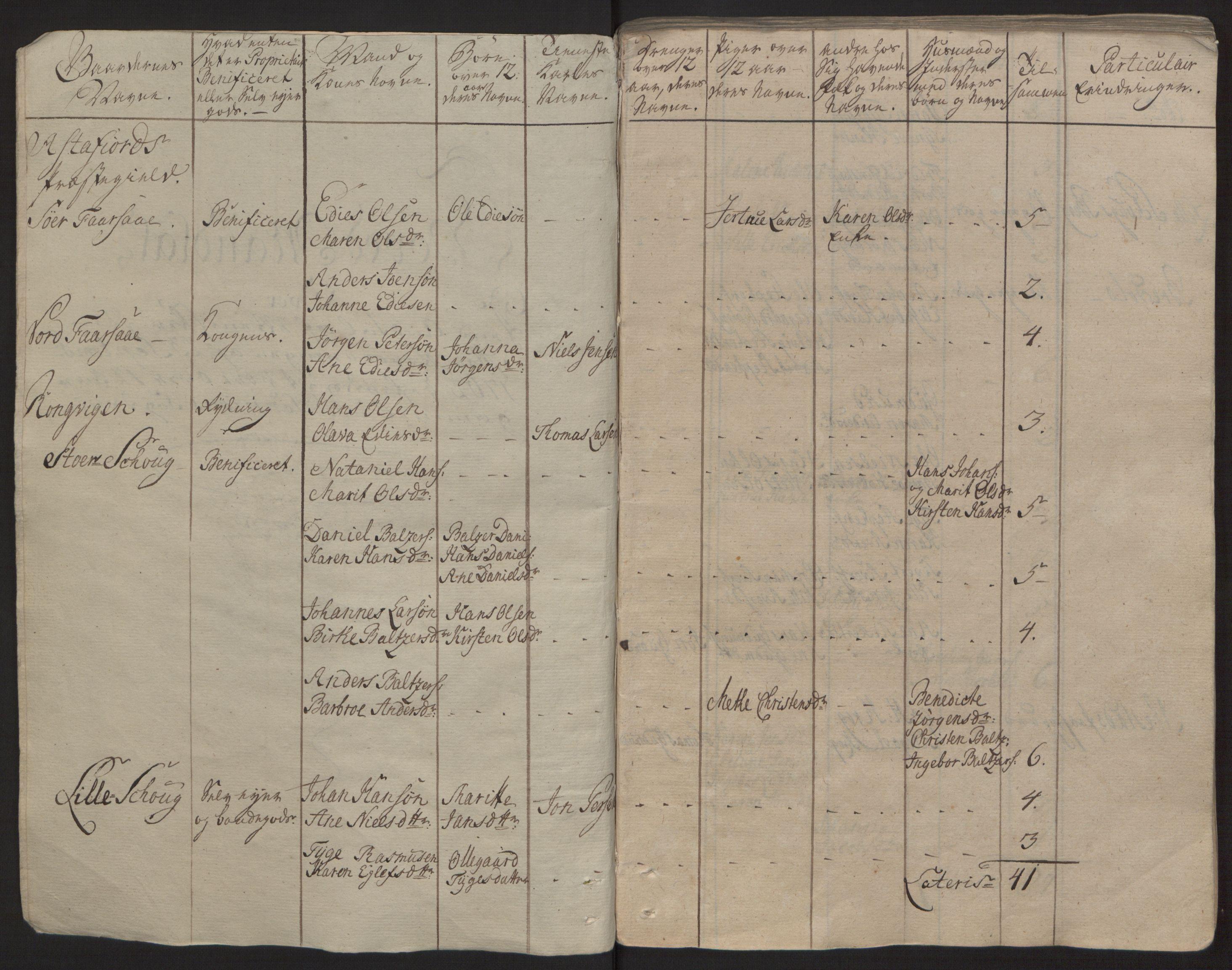 RA, Rentekammeret inntil 1814, Reviderte regnskaper, Fogderegnskap, R68/L4845: Ekstraskatten Senja og Troms, 1762-1765, s. 16