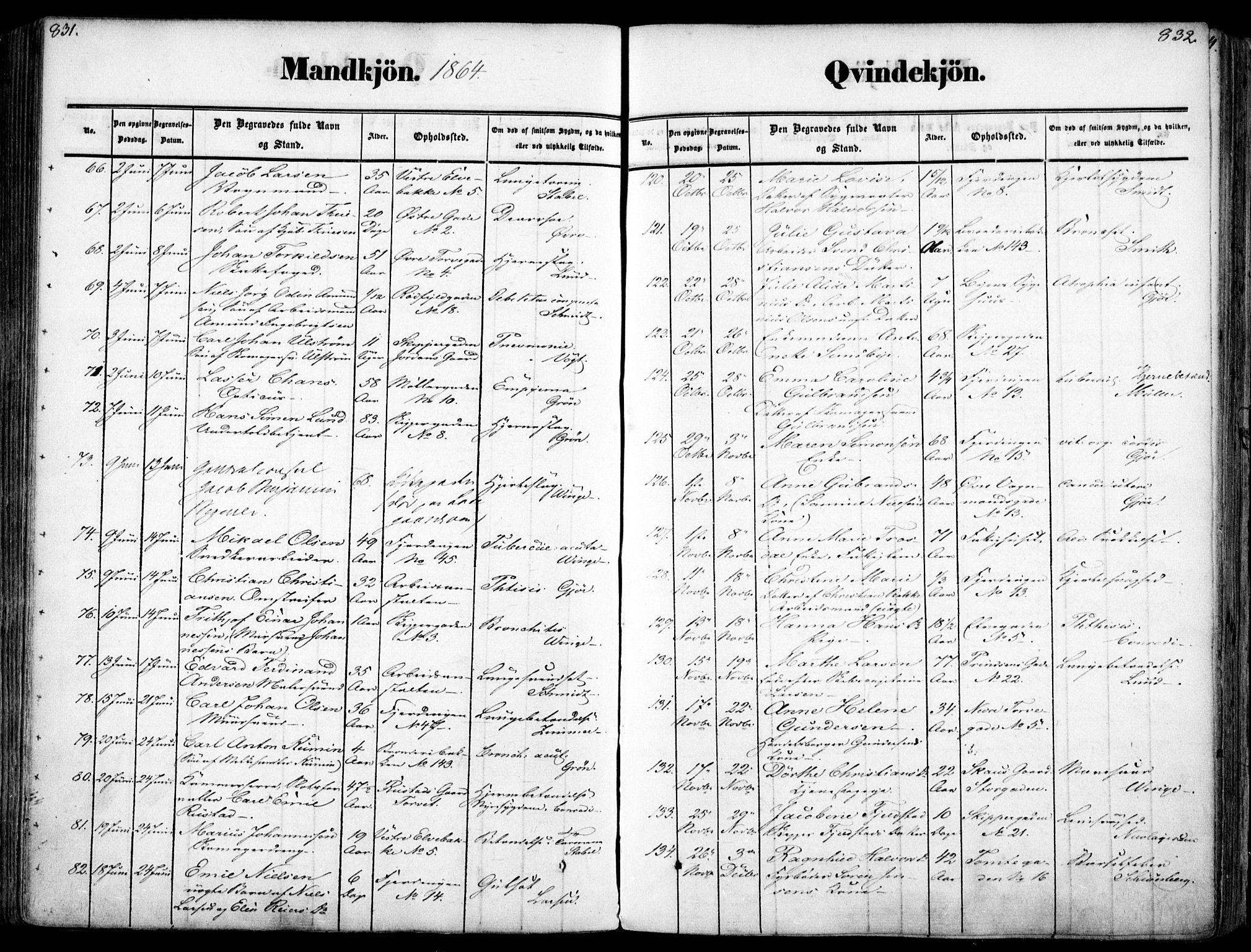 SAO, Oslo domkirke Kirkebøker, F/Fa/L0025: Ministerialbok nr. 25, 1847-1867, s. 831-832