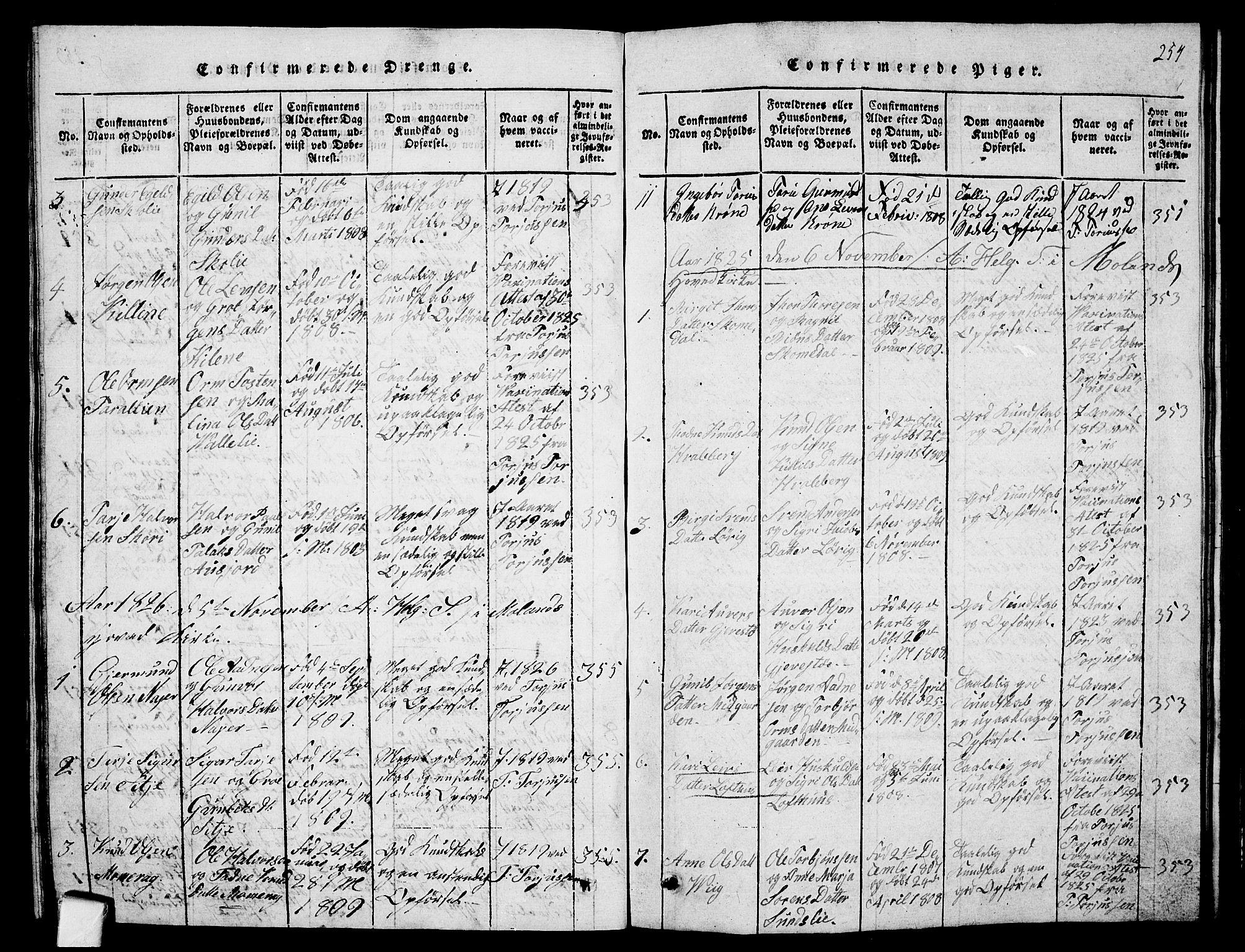 SAKO, Fyresdal kirkebøker, G/Ga/L0001: Klokkerbok nr. I 1, 1816-1840, s. 254
