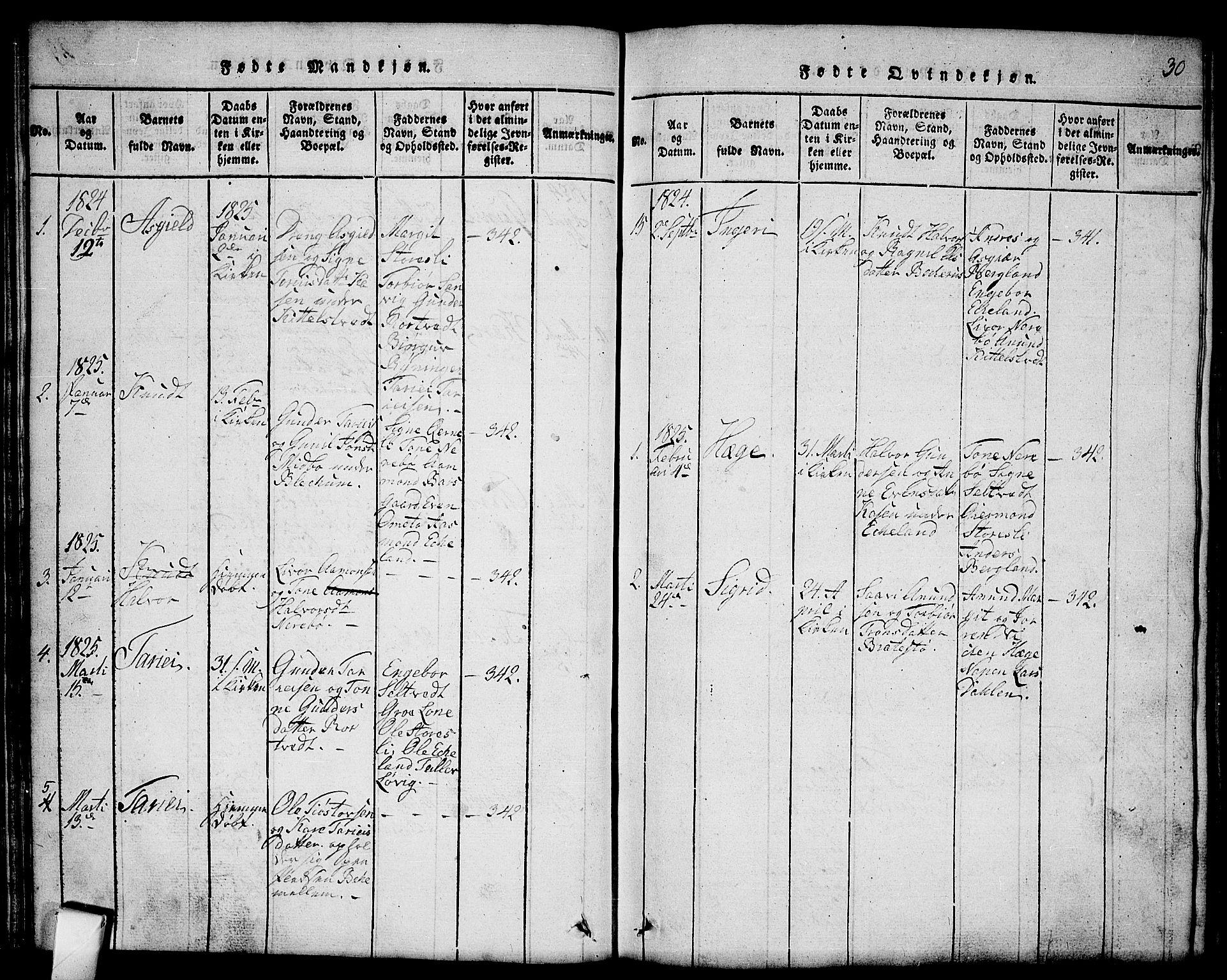 SAKO, Mo kirkebøker, G/Gb/L0001: Klokkerbok nr. II 1, 1814-1843, s. 30