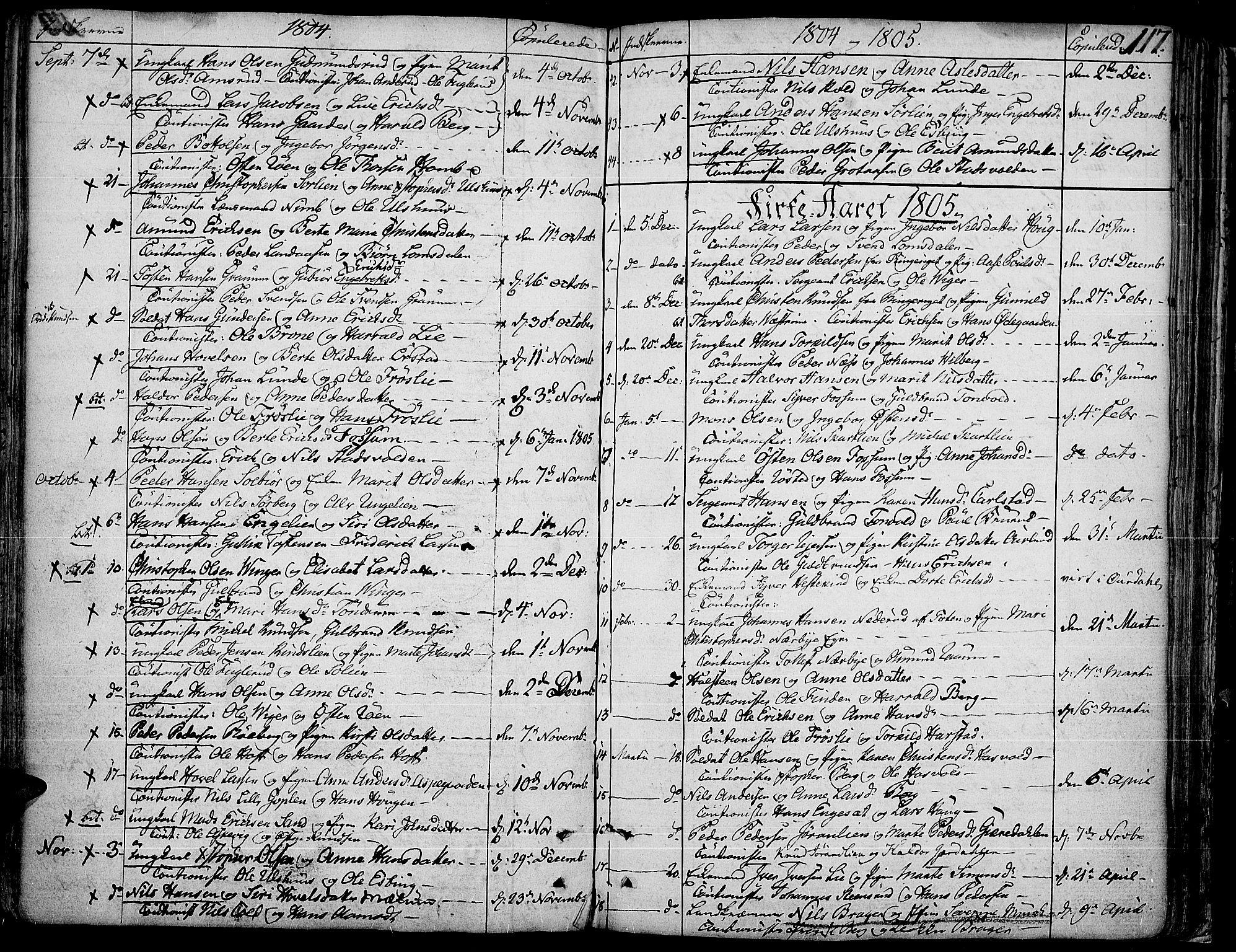 SAH, Land prestekontor, Ministerialbok nr. 6, 1784-1813, s. 117
