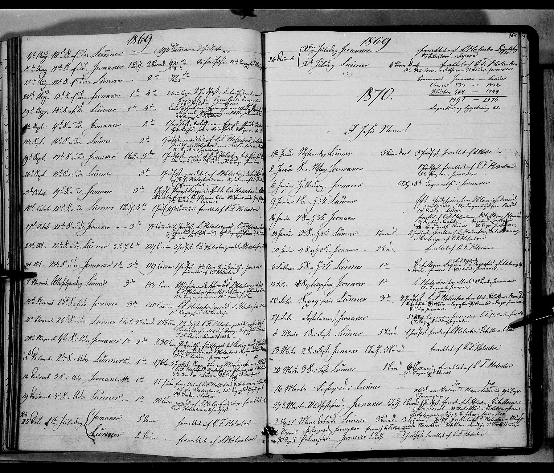 SAH, Jevnaker prestekontor, Ministerialbok nr. 7, 1858-1876, s. 364
