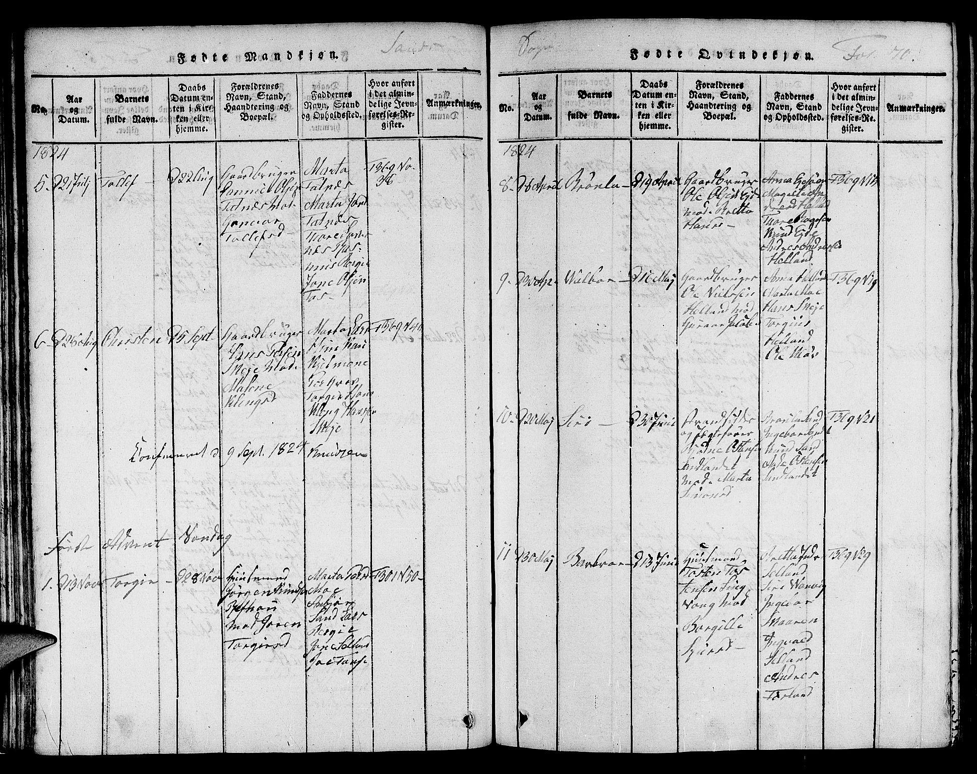 SAST, Jelsa sokneprestkontor, V: Klokkerbok nr. B 1 /2, 1816-1828, s. 70