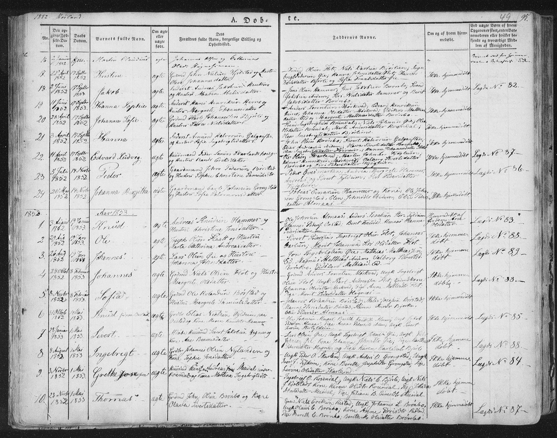 SAT, Ministerialprotokoller, klokkerbøker og fødselsregistre - Nord-Trøndelag, 758/L0513: Ministerialbok nr. 758A02 /2, 1839-1868, s. 49