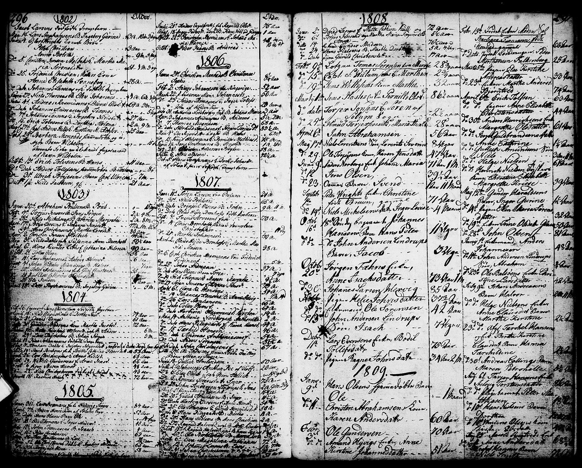 SAKO, Porsgrunn kirkebøker , F/Fa/L0001: Ministerialbok nr. 1, 1764-1814, s. 296-297