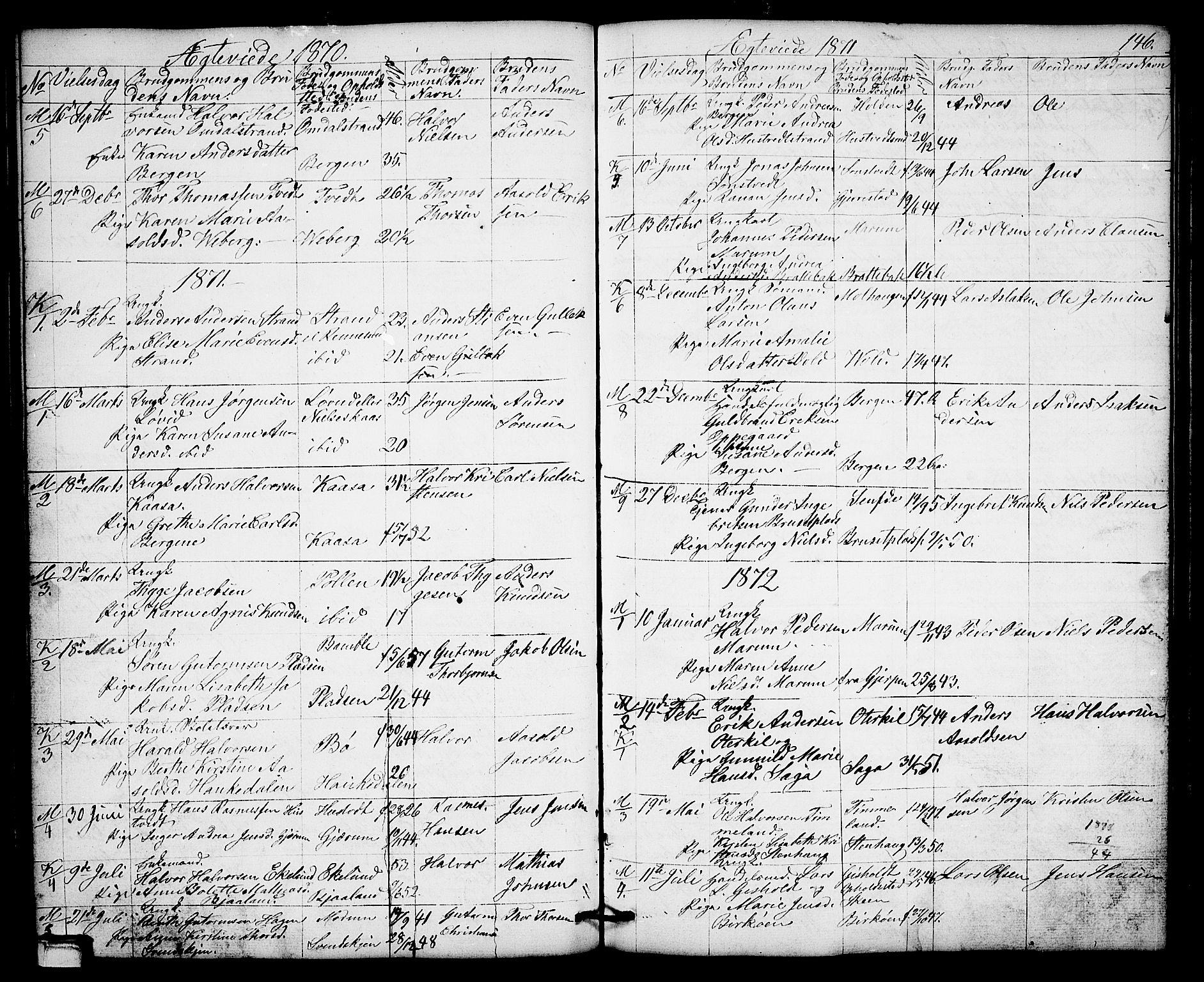 SAKO, Solum kirkebøker, G/Gb/L0002: Klokkerbok nr. II 2, 1859-1879, s. 146