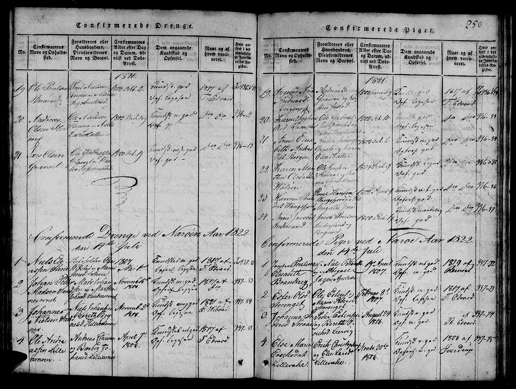 SAT, Ministerialprotokoller, klokkerbøker og fødselsregistre - Nord-Trøndelag, 784/L0667: Ministerialbok nr. 784A03 /1, 1816-1829, s. 250