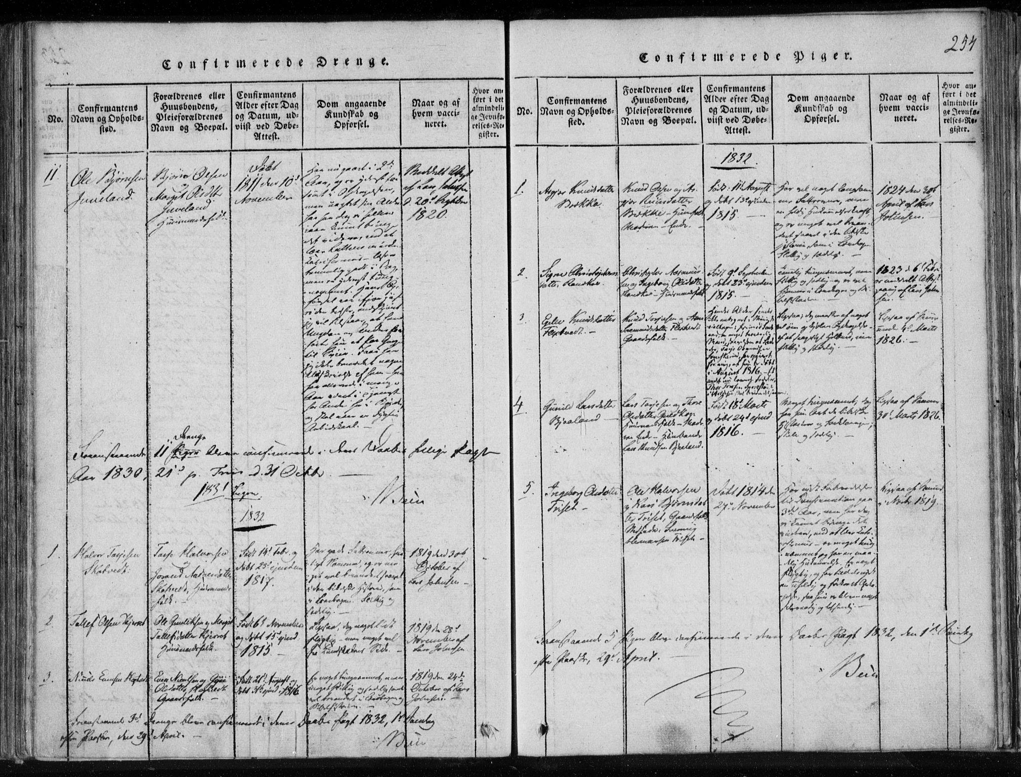 SAKO, Lårdal kirkebøker, F/Fa/L0005: Ministerialbok nr. I 5, 1815-1860, s. 254