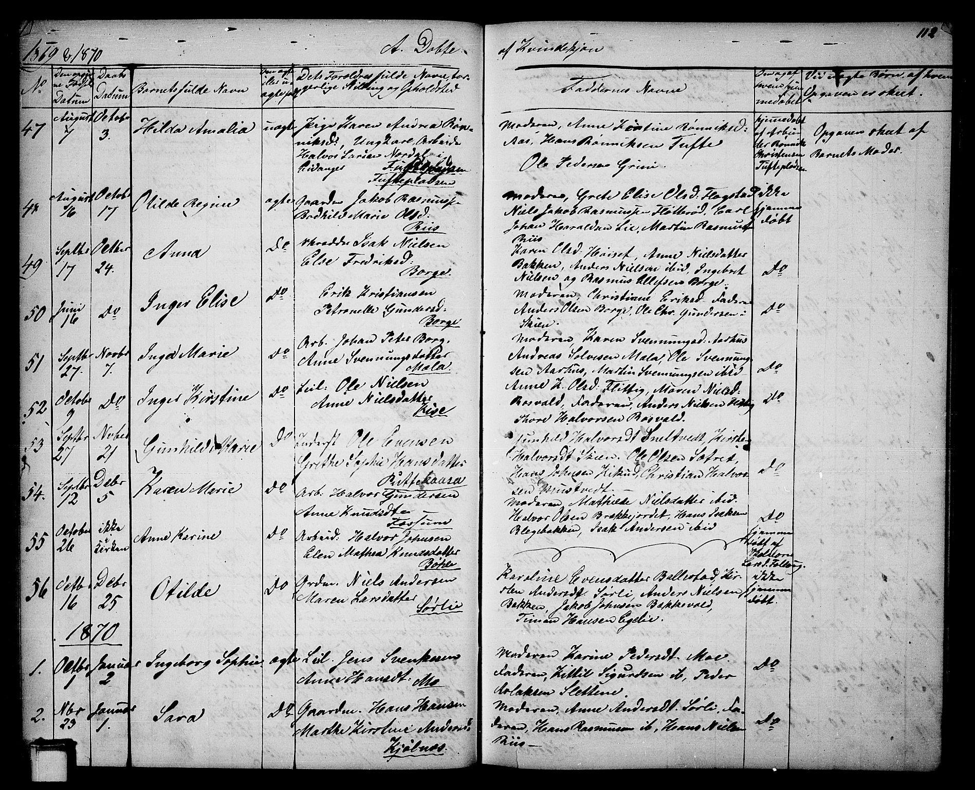 SAKO, Gjerpen kirkebøker, G/Ga/L0001: Klokkerbok nr. I 1, 1864-1882, s. 112