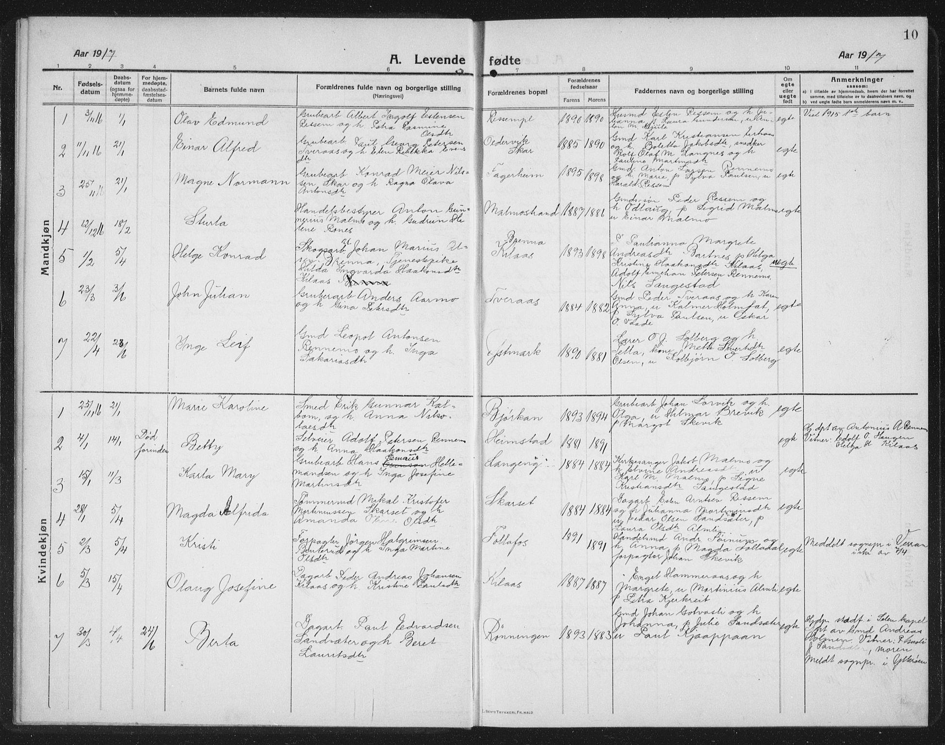 SAT, Ministerialprotokoller, klokkerbøker og fødselsregistre - Nord-Trøndelag, 745/L0434: Klokkerbok nr. 745C03, 1914-1937, s. 10