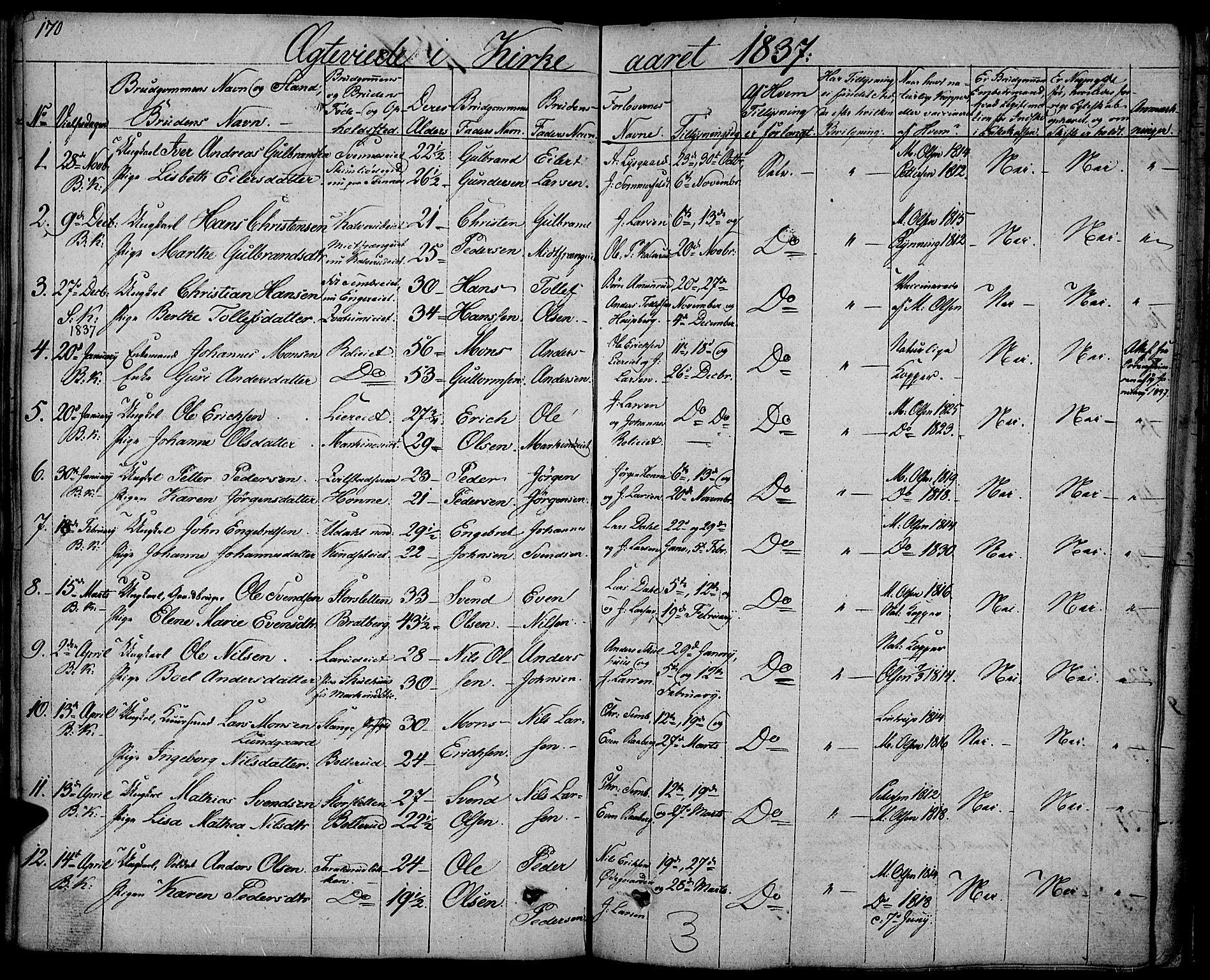 SAH, Biri prestekontor, Ministerialbok nr. 4, 1829-1842, s. 170