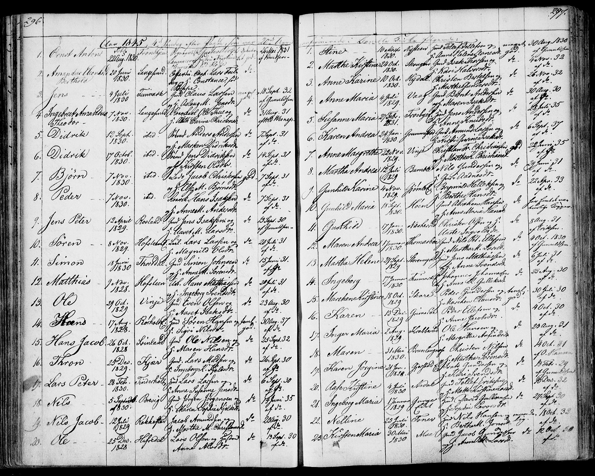 SAKO, Bamble kirkebøker, F/Fa/L0004: Ministerialbok nr. I 4, 1834-1853, s. 296-297