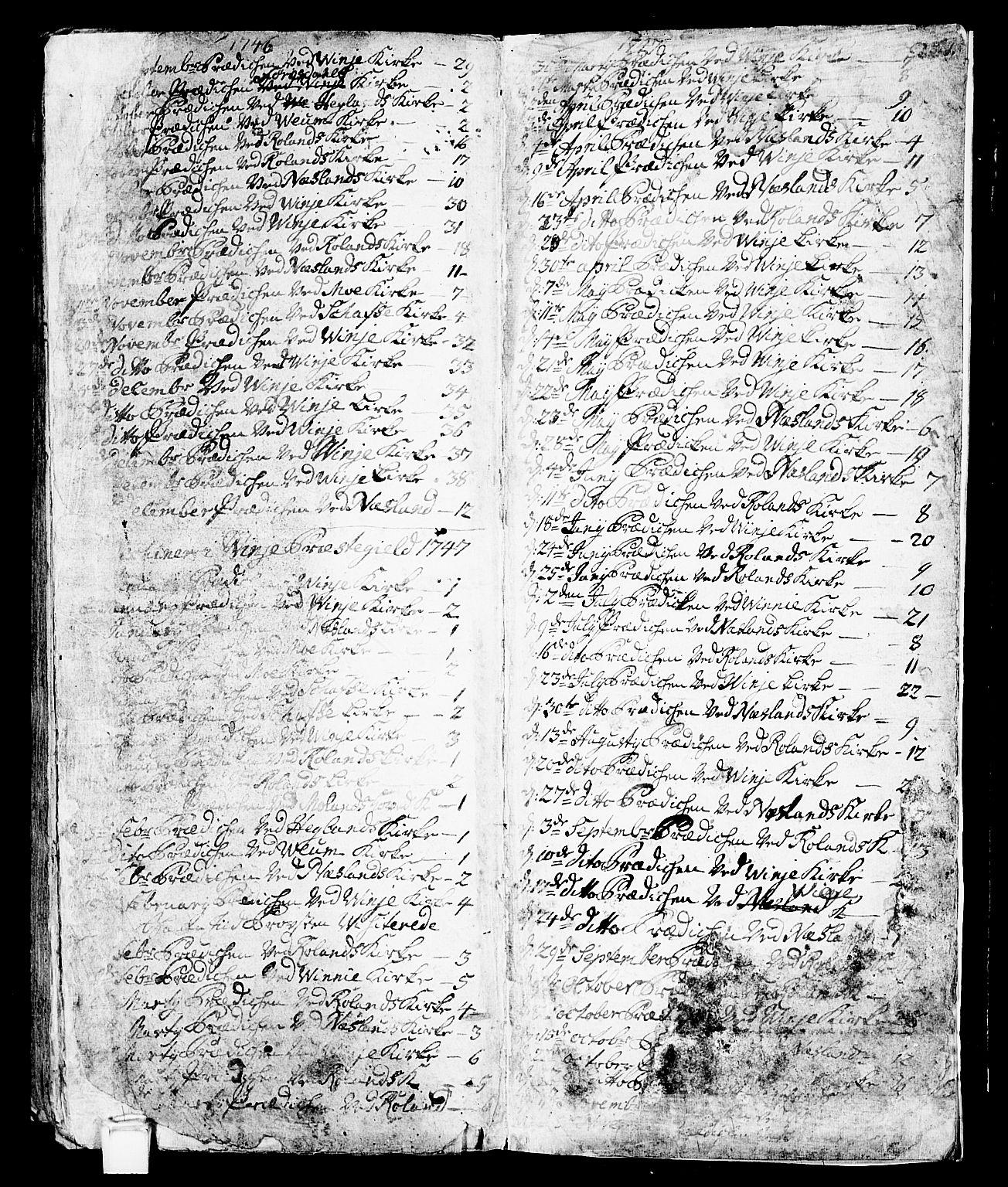 SAKO, Vinje kirkebøker, F/Fa/L0001: Ministerialbok nr. I 1, 1717-1766, s. 261