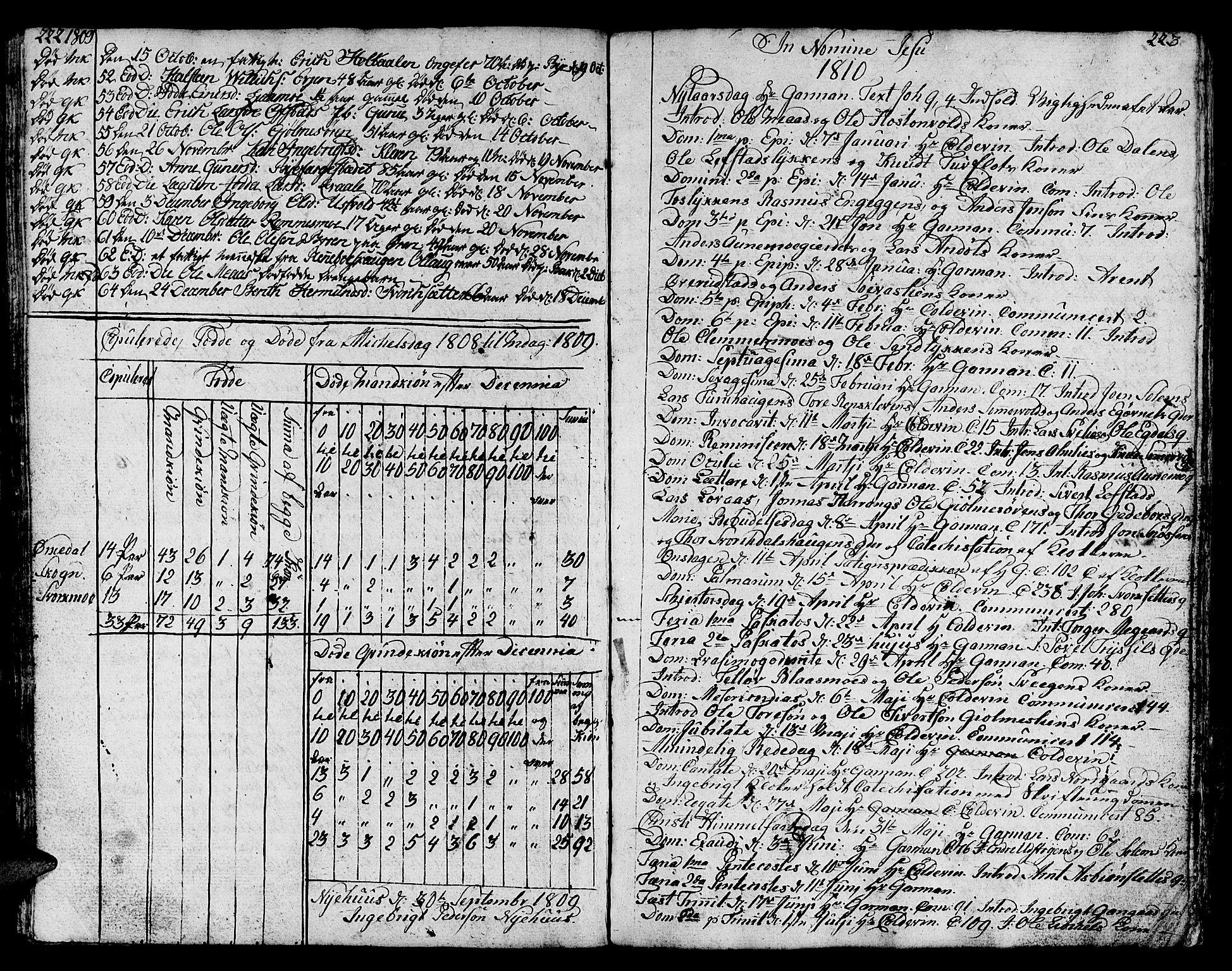 SAT, Ministerialprotokoller, klokkerbøker og fødselsregistre - Sør-Trøndelag, 668/L0815: Klokkerbok nr. 668C04, 1791-1815, s. 222-223