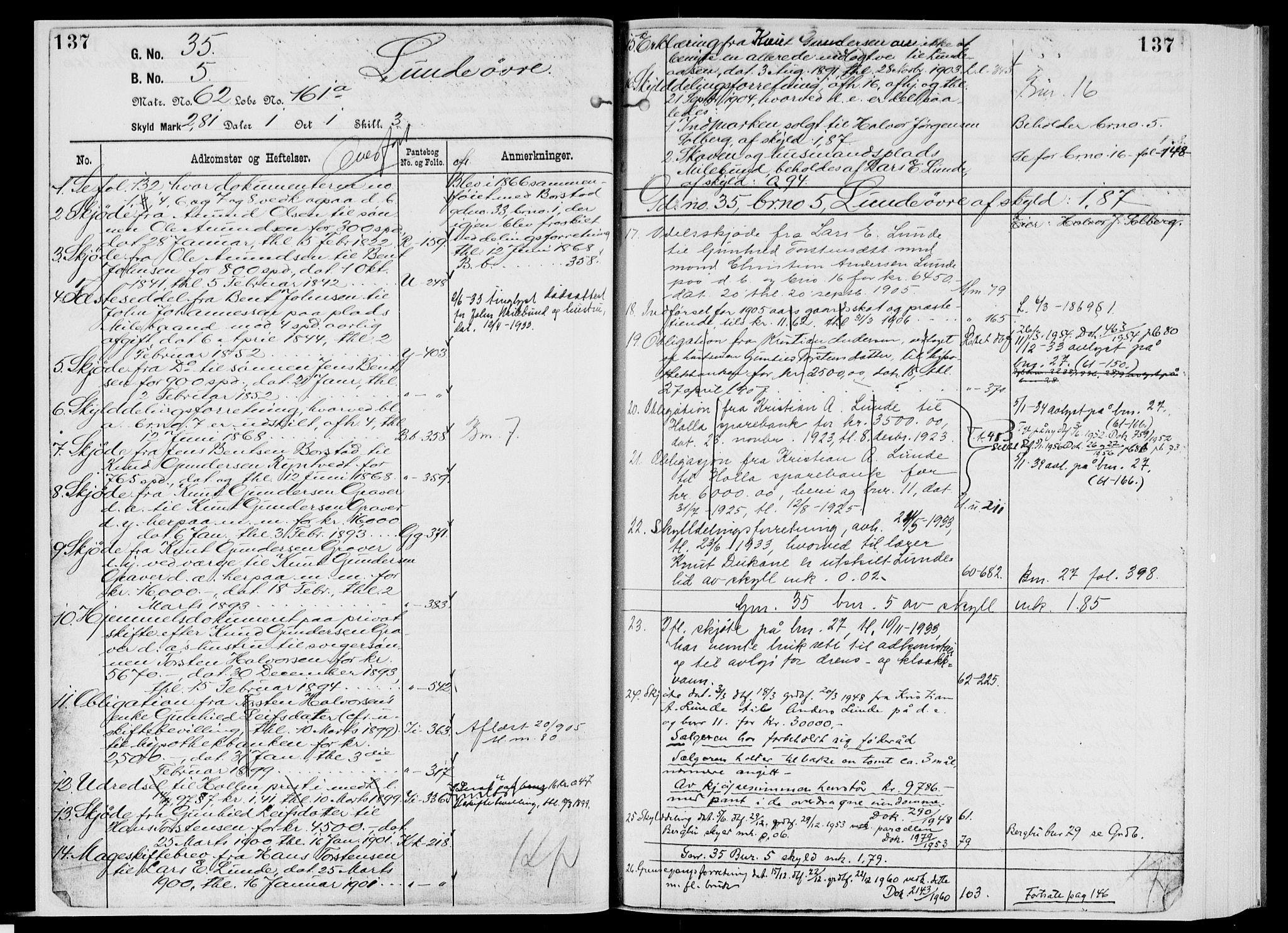 SAKO, Nedre Telemark sorenskriveri, G/Gb/Gbg/L0002: Panteregister nr. VII 2, s. 137