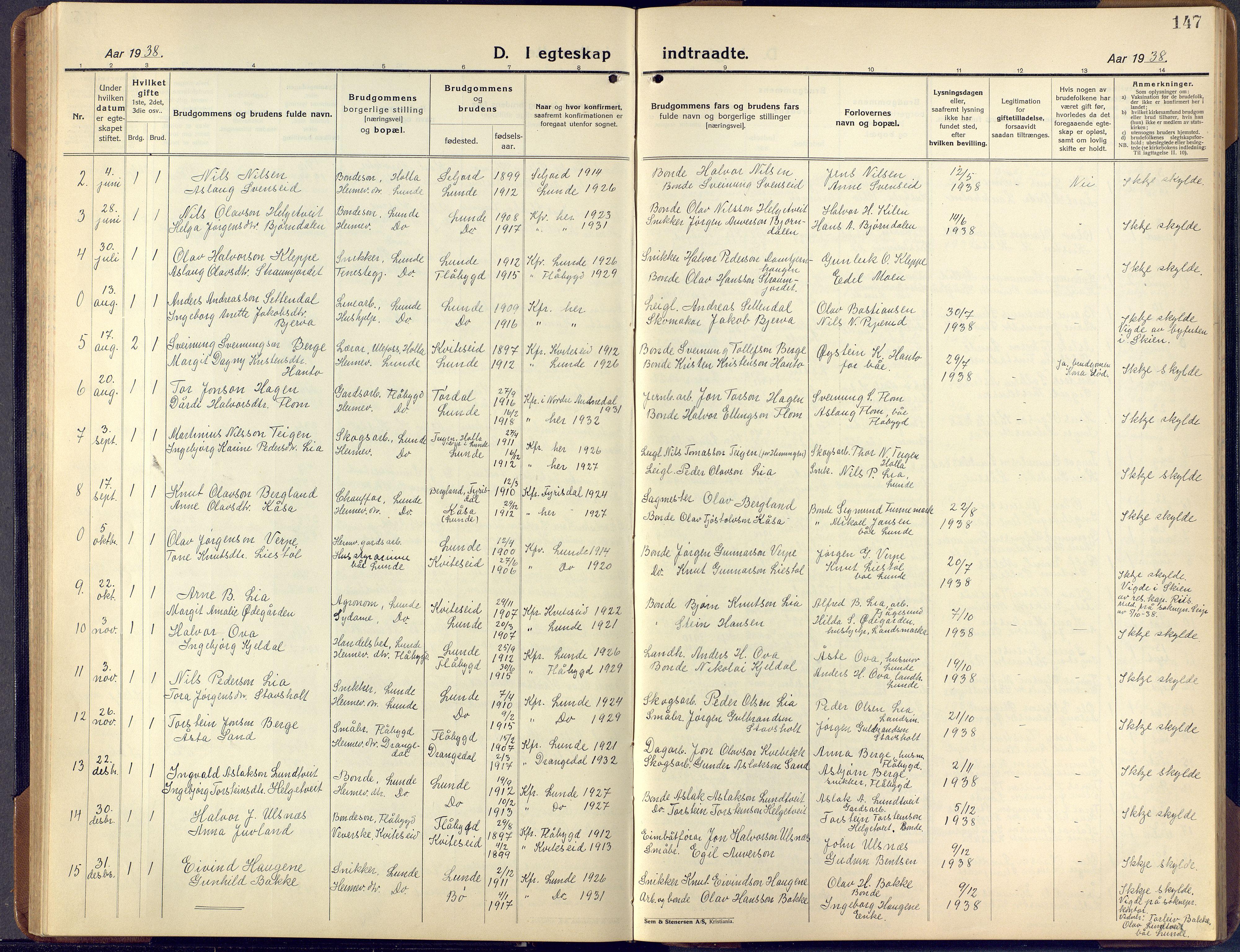 SAKO, Lunde kirkebøker, F/Fa/L0006: Ministerialbok nr. I 6, 1922-1940, s. 147