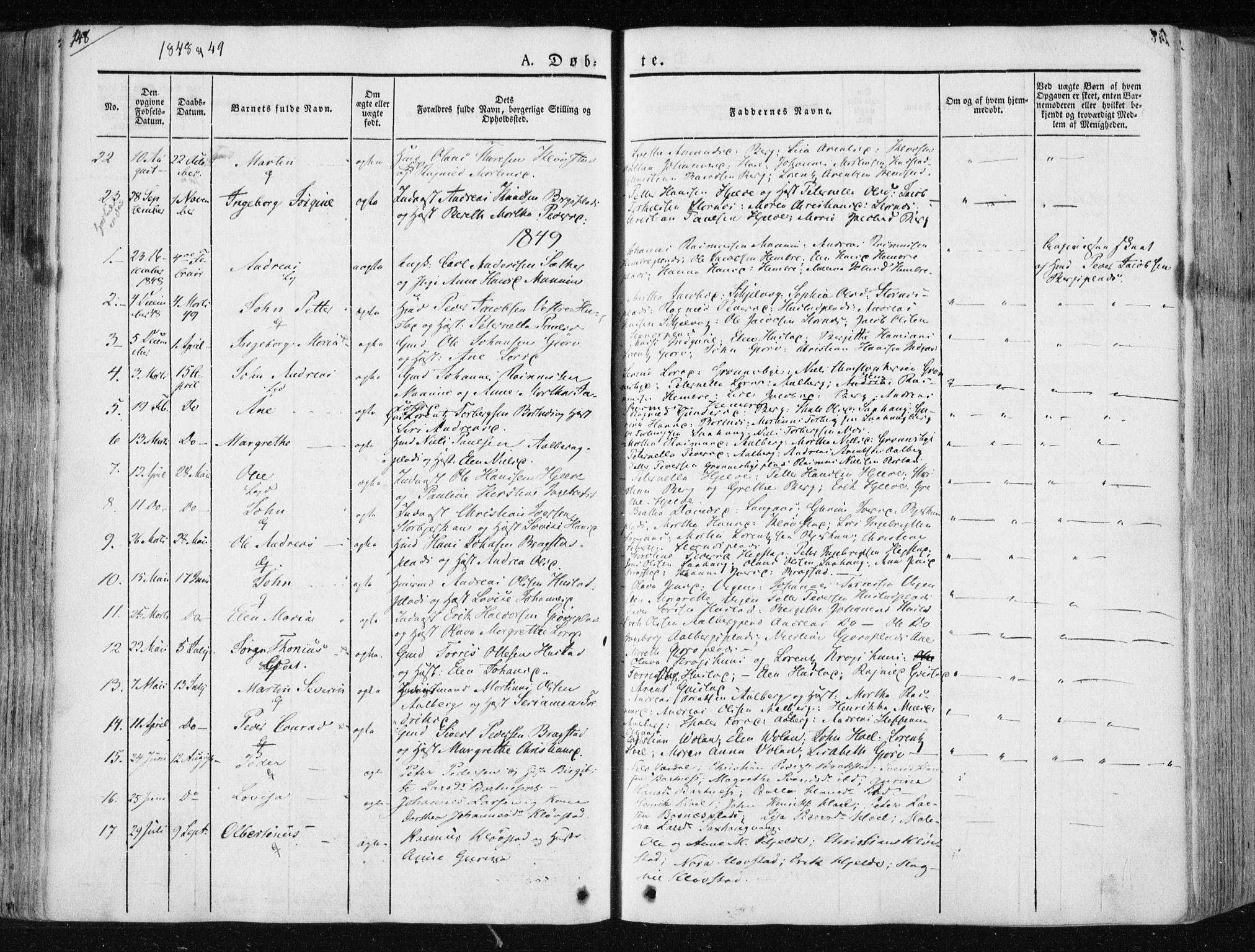 SAT, Ministerialprotokoller, klokkerbøker og fødselsregistre - Nord-Trøndelag, 730/L0280: Ministerialbok nr. 730A07 /3, 1840-1854, s. 148