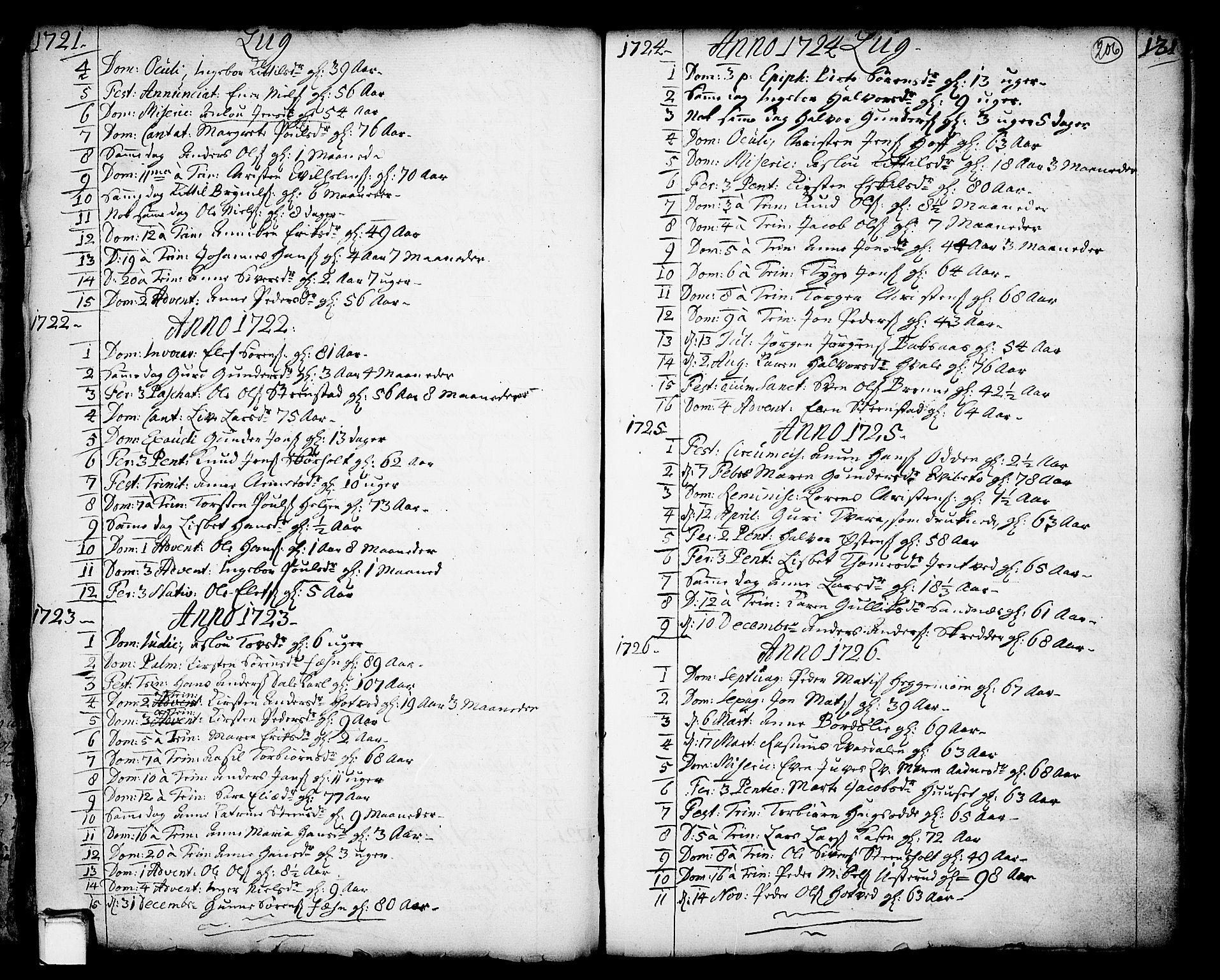 SAKO, Holla kirkebøker, F/Fa/L0001: Ministerialbok nr. 1, 1717-1779, s. 206
