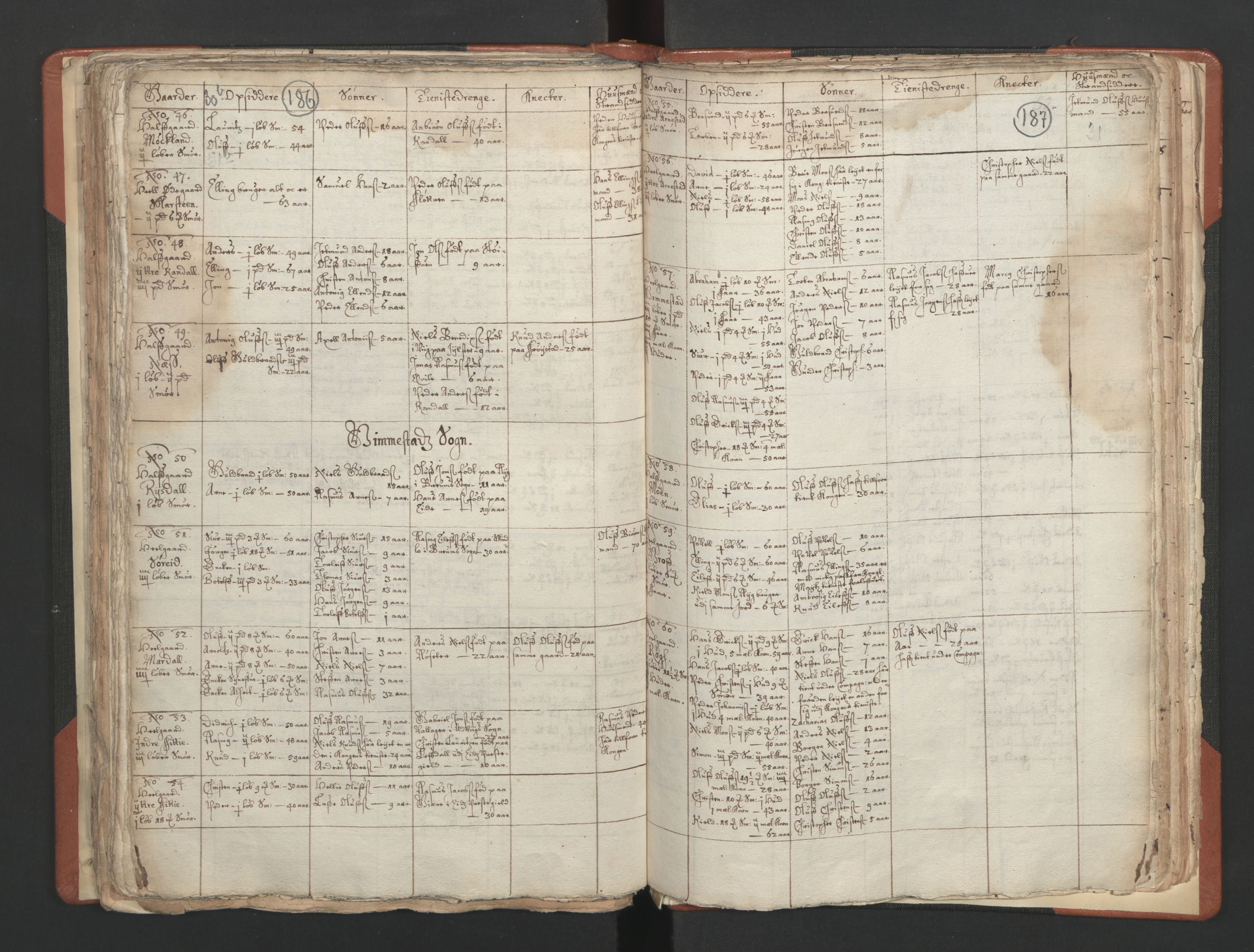 RA, Sogneprestenes manntall 1664-1666, nr. 25: Nordfjord prosti, 1664-1666, s. 186-187