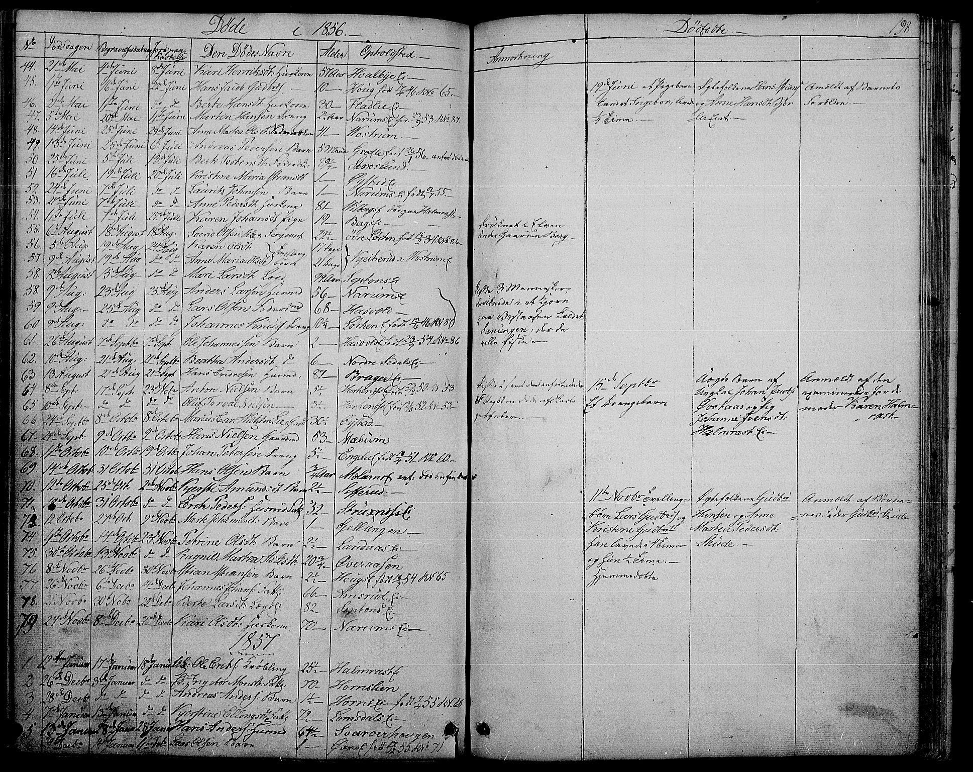 SAH, Søndre Land prestekontor, L/L0001: Klokkerbok nr. 1, 1849-1883, s. 198