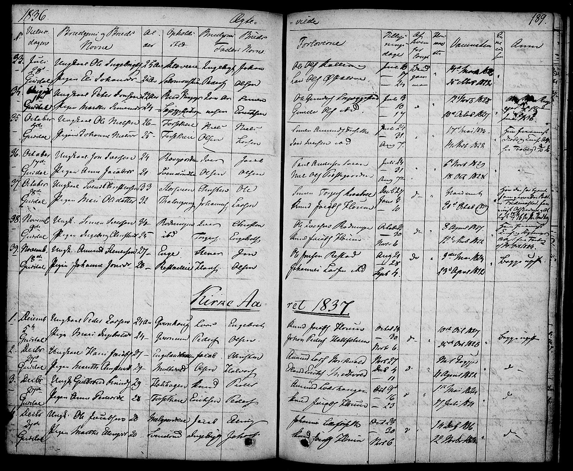 SAH, Gausdal prestekontor, Ministerialbok nr. 6, 1830-1839, s. 189