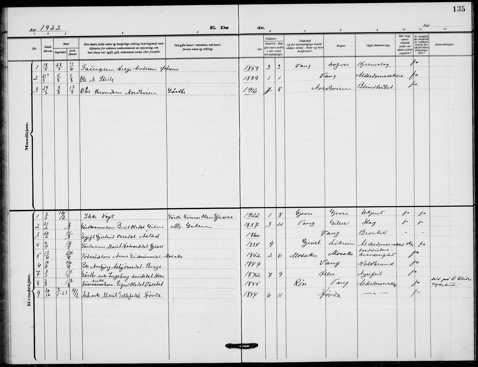 SAH, Vang prestekontor, Valdres, Klokkerbok nr. 12, 1919-1937, s. 135