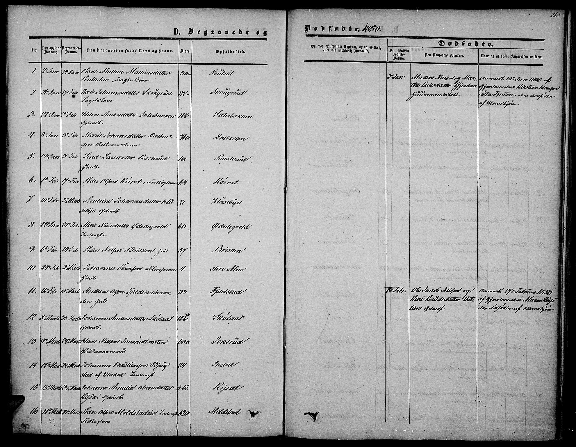 SAH, Vestre Toten prestekontor, Ministerialbok nr. 5, 1850-1855, s. 260