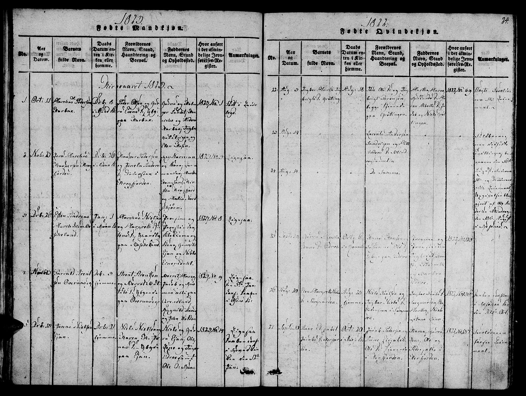 SAT, Ministerialprotokoller, klokkerbøker og fødselsregistre - Sør-Trøndelag, 657/L0702: Ministerialbok nr. 657A03, 1818-1831, s. 24
