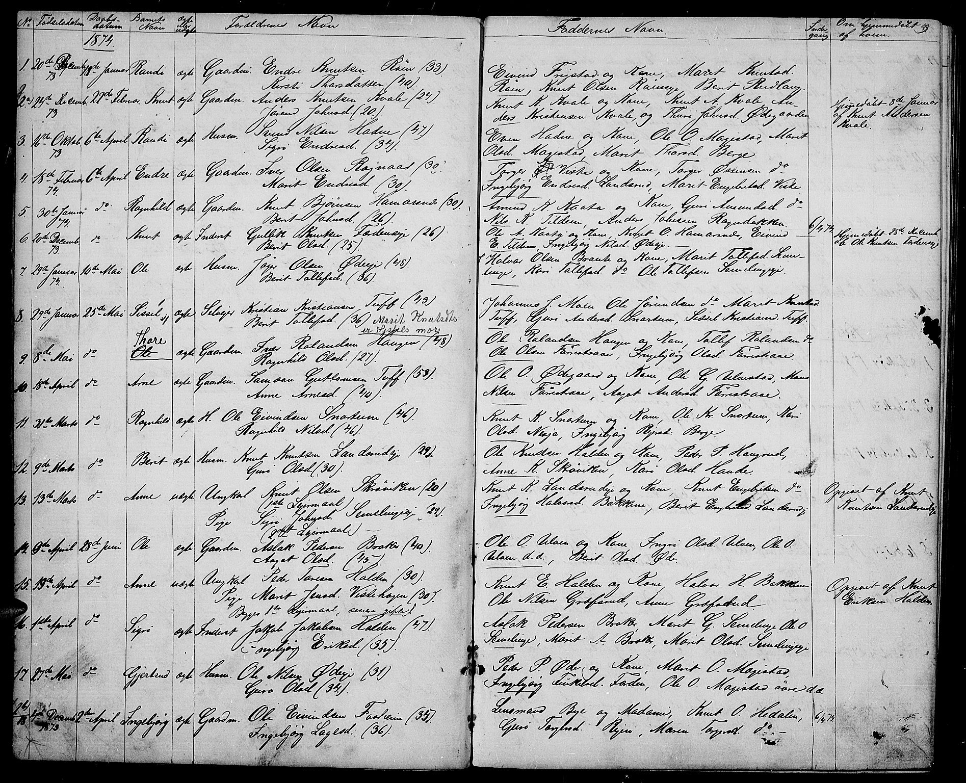 SAH, Vestre Slidre prestekontor, Klokkerbok nr. 3, 1869-1882, s. 11