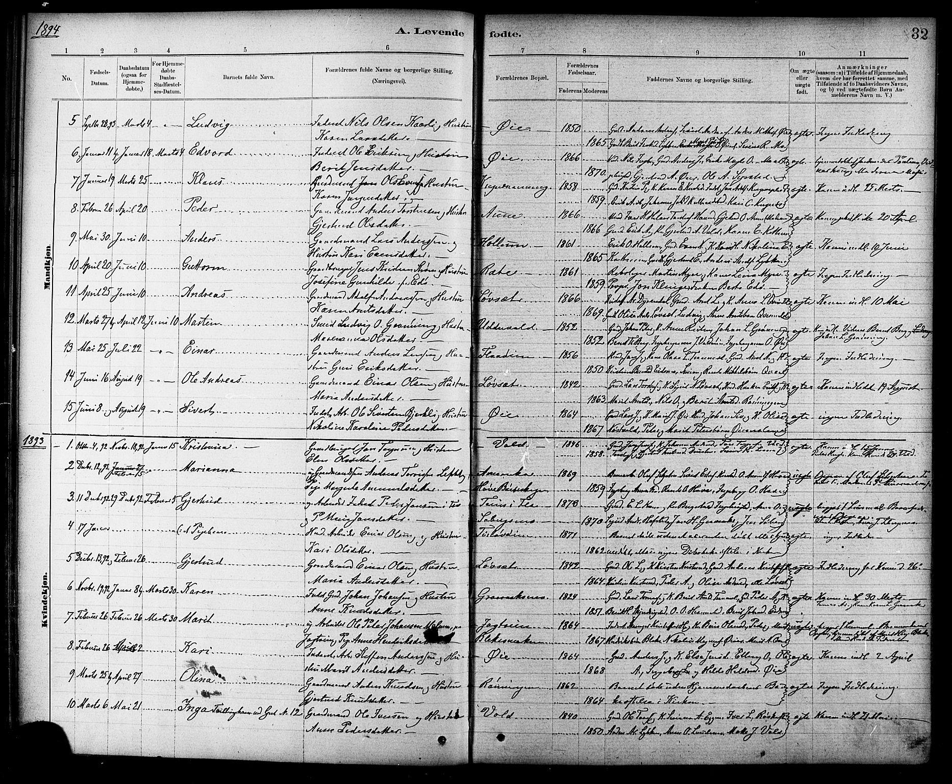 SAT, Ministerialprotokoller, klokkerbøker og fødselsregistre - Sør-Trøndelag, 691/L1094: Klokkerbok nr. 691C05, 1879-1911, s. 32