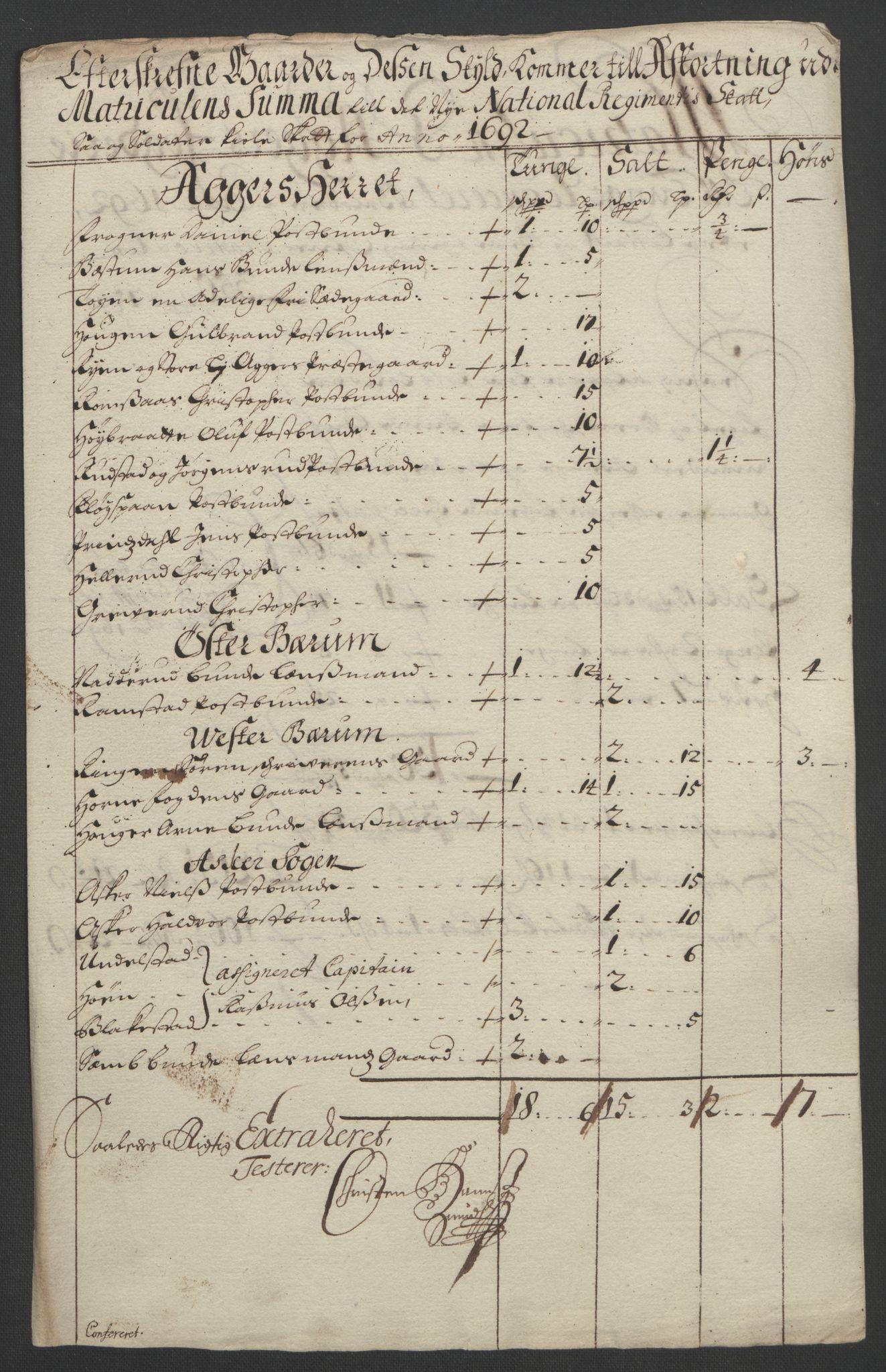 RA, Rentekammeret inntil 1814, Reviderte regnskaper, Fogderegnskap, R08/L0426: Fogderegnskap Aker, 1692-1693, s. 97