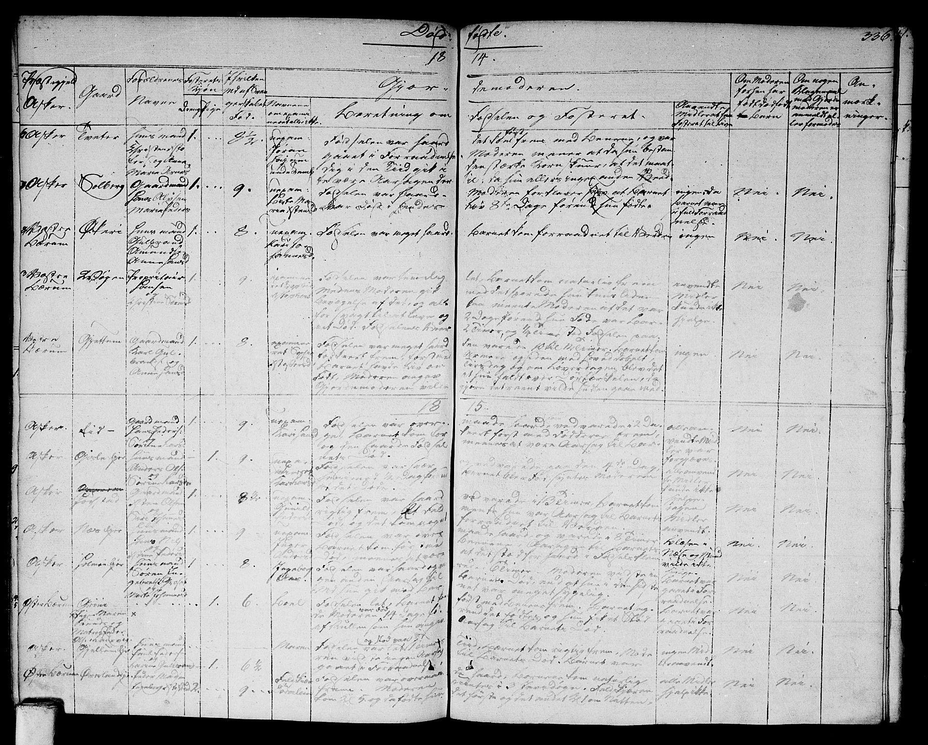 SAO, Asker prestekontor Kirkebøker, F/Fa/L0005: Ministerialbok nr. I 5, 1807-1813, s. 336