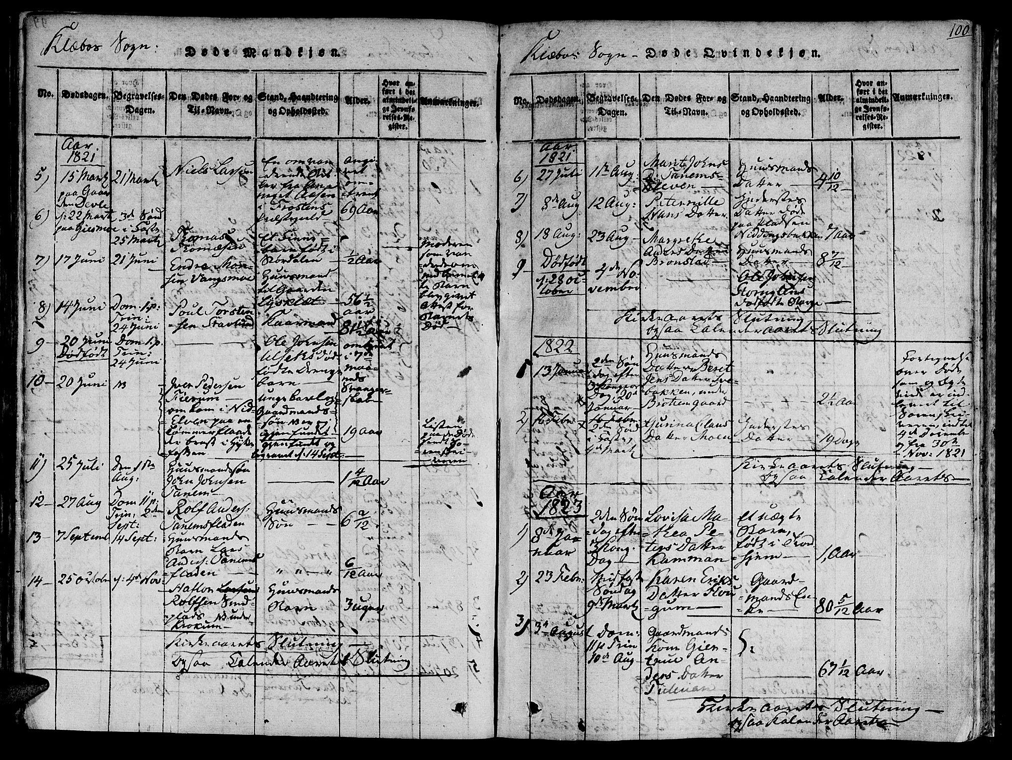 SAT, Ministerialprotokoller, klokkerbøker og fødselsregistre - Sør-Trøndelag, 618/L0439: Ministerialbok nr. 618A04 /1, 1816-1843, s. 100