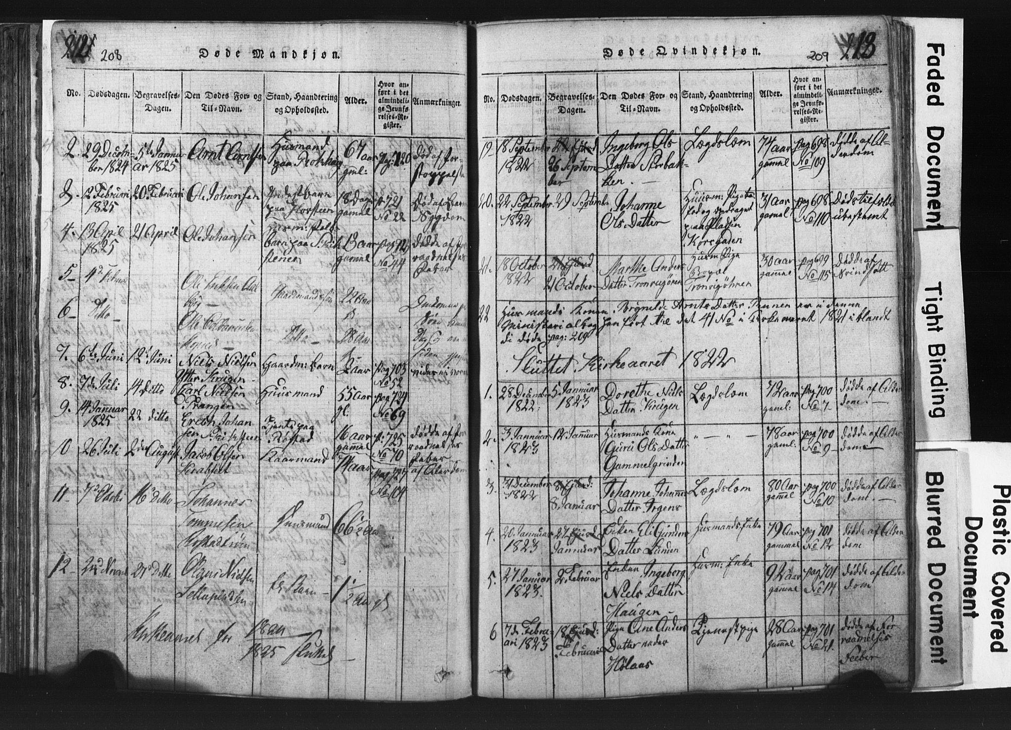 SAT, Ministerialprotokoller, klokkerbøker og fødselsregistre - Nord-Trøndelag, 701/L0017: Klokkerbok nr. 701C01, 1817-1825, s. 208-209