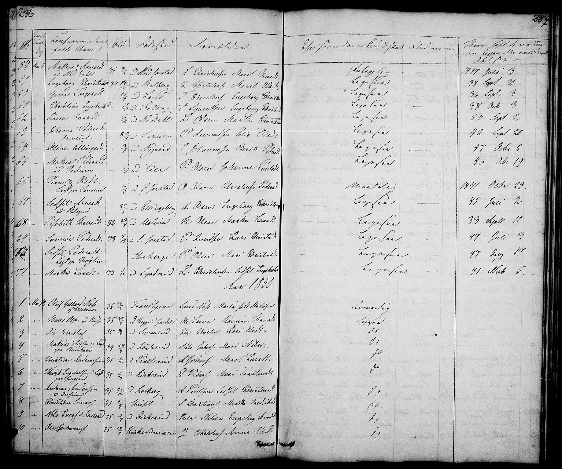 SAH, Fåberg prestekontor, Klokkerbok nr. 5, 1837-1864, s. 236-237