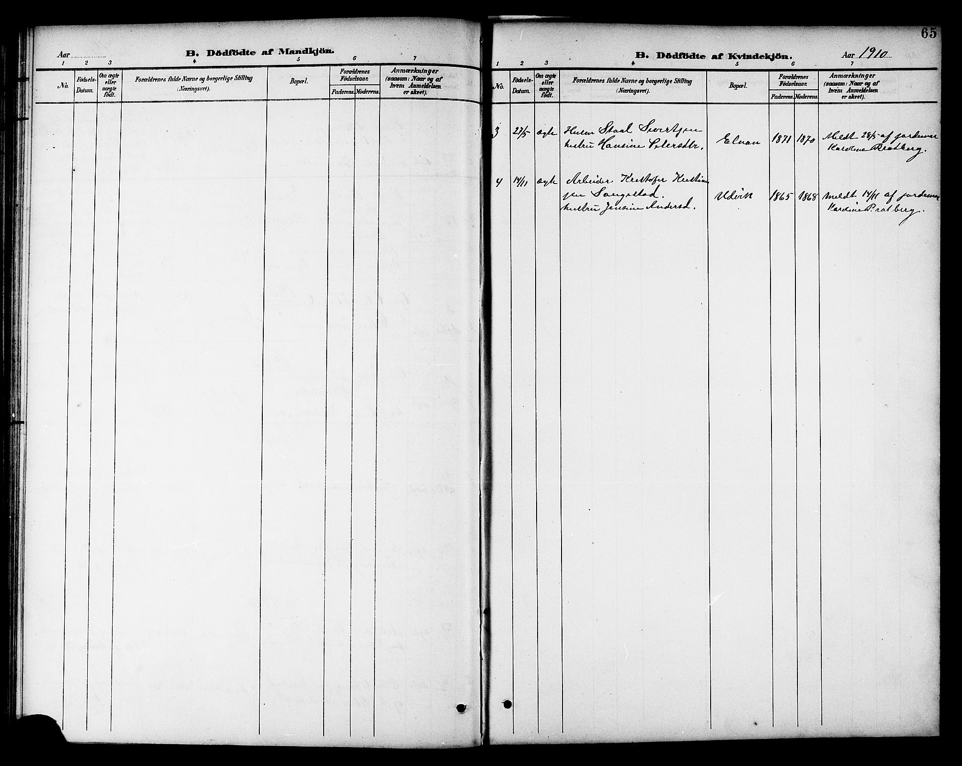 SAT, Ministerialprotokoller, klokkerbøker og fødselsregistre - Nord-Trøndelag, 741/L0401: Klokkerbok nr. 741C02, 1899-1911, s. 65