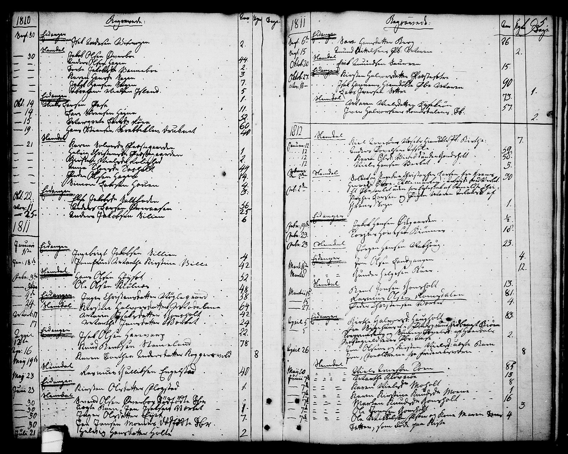 SAKO, Eidanger kirkebøker, F/Fa/L0006: Ministerialbok nr. 6, 1764-1814, s. 195