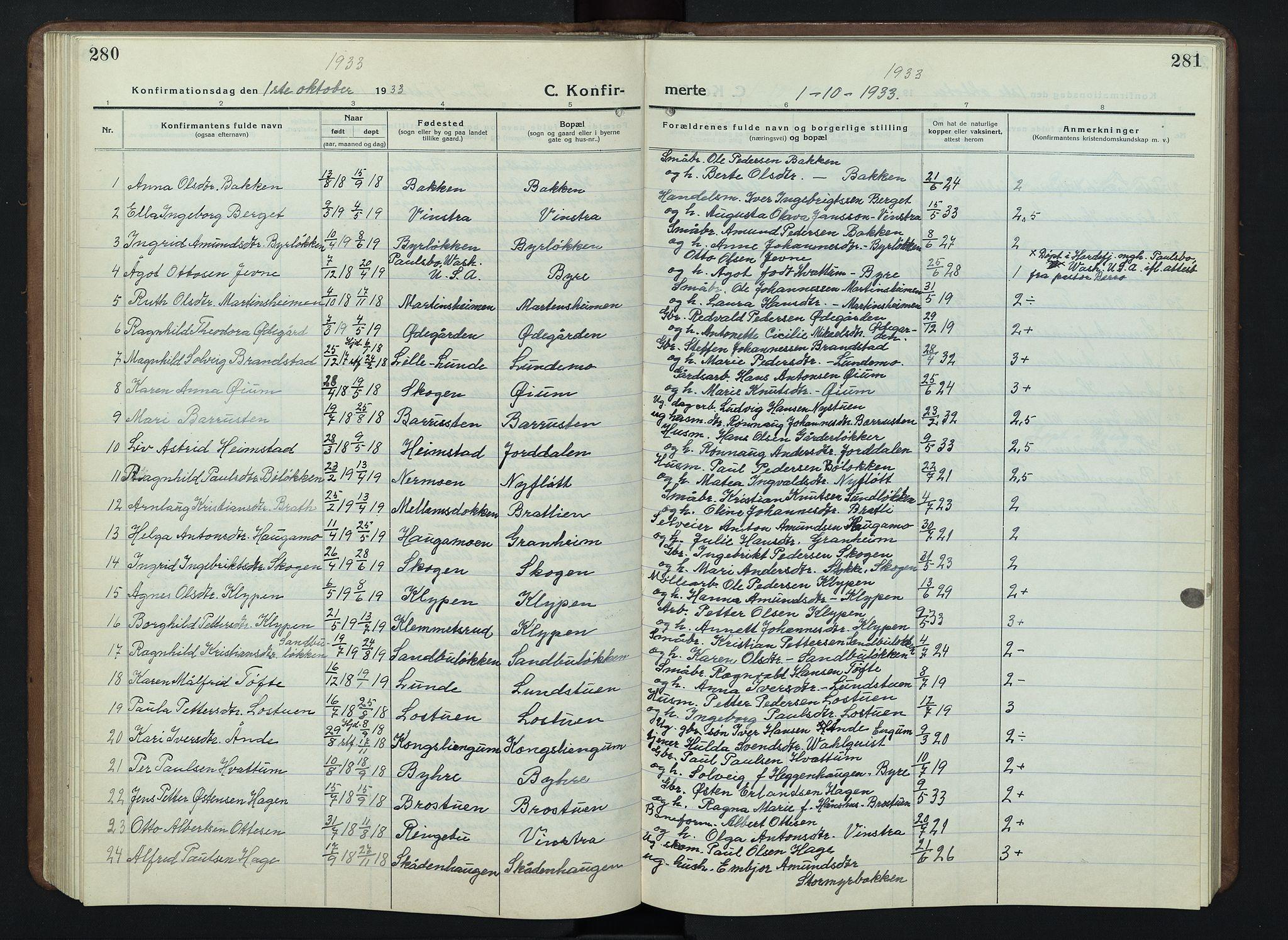 SAH, Nord-Fron prestekontor, Klokkerbok nr. 7, 1915-1946, s. 280-281