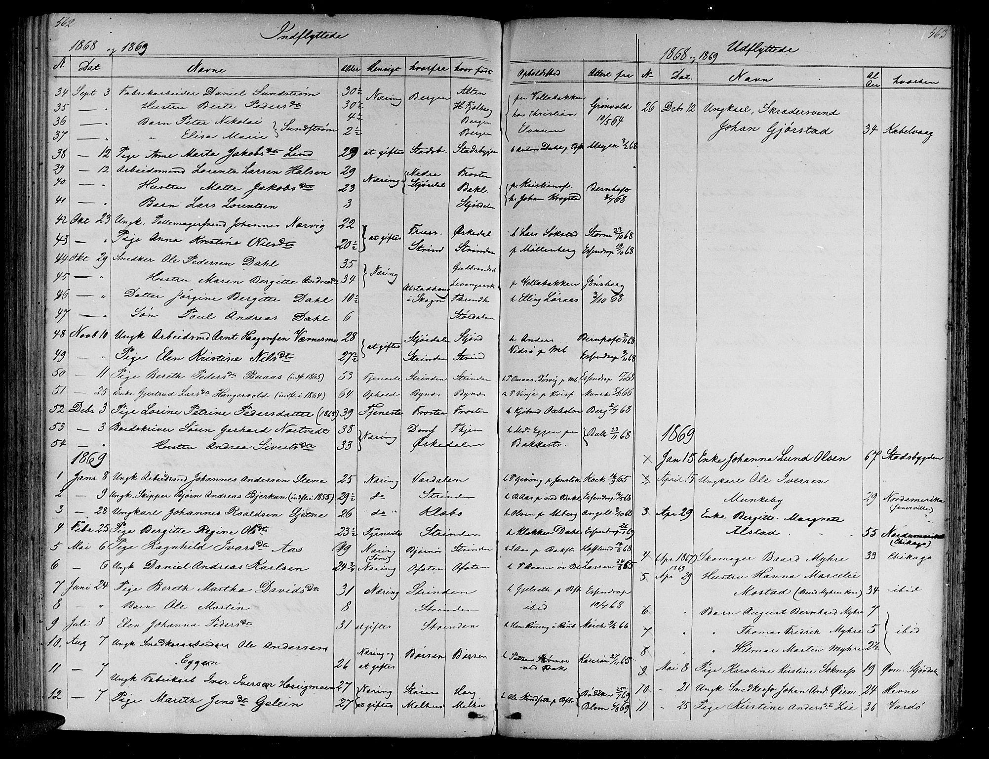 SAT, Ministerialprotokoller, klokkerbøker og fødselsregistre - Sør-Trøndelag, 604/L0219: Klokkerbok nr. 604C02, 1851-1869, s. 462-463