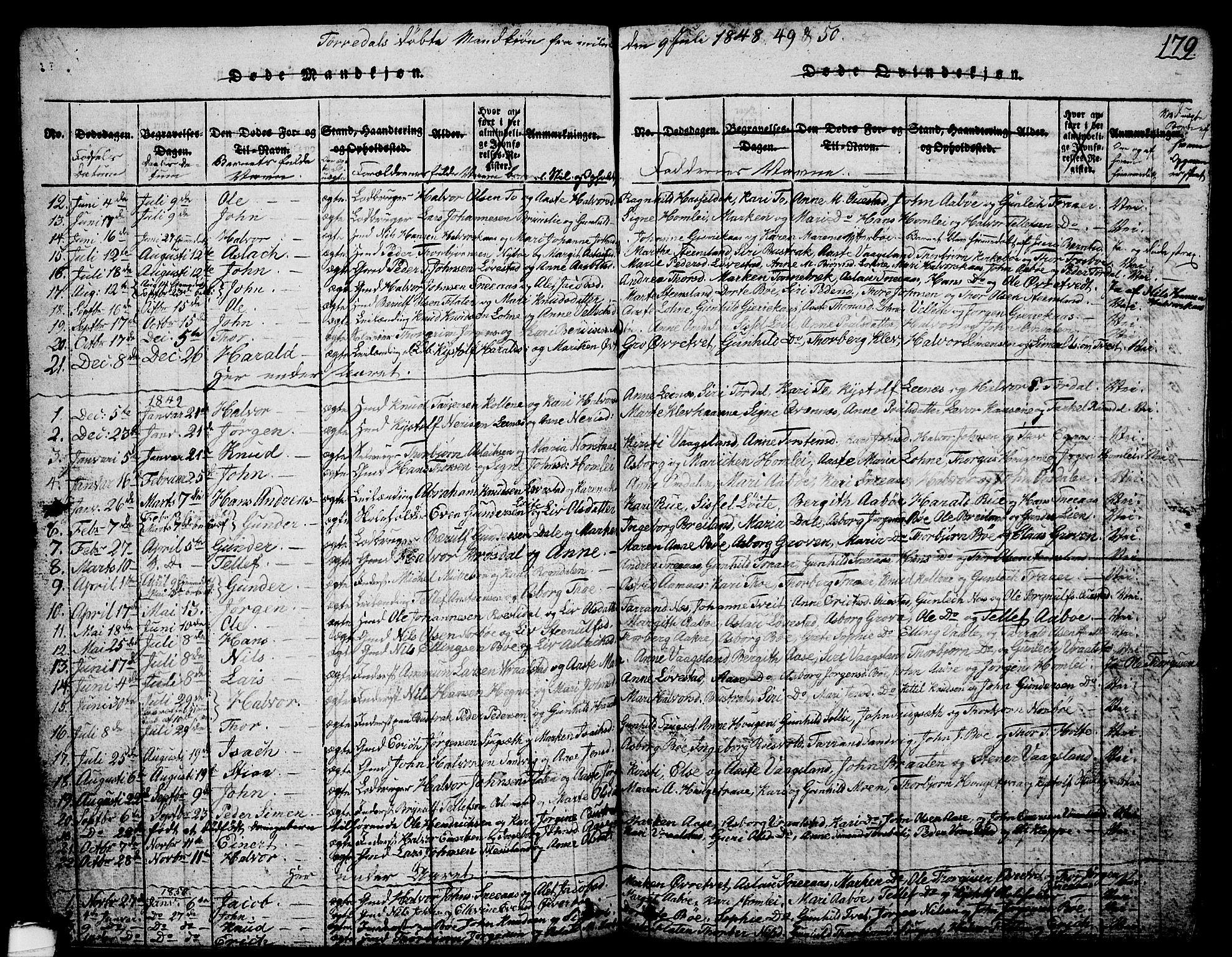 SAKO, Drangedal kirkebøker, G/Ga/L0001: Klokkerbok nr. I 1 /2, 1814-1856, s. 179
