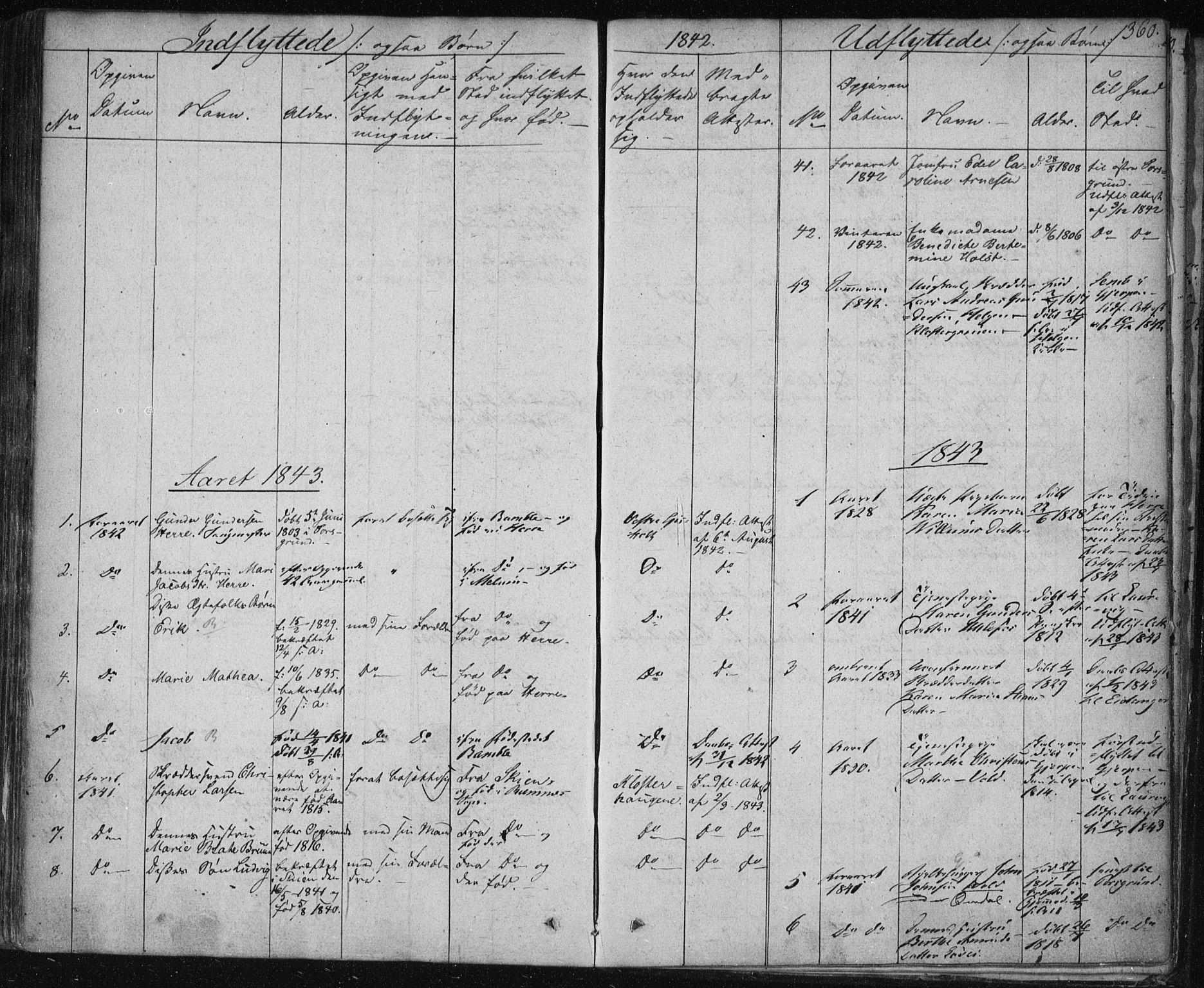 SAKO, Solum kirkebøker, F/Fa/L0005: Ministerialbok nr. I 5, 1833-1843, s. 360