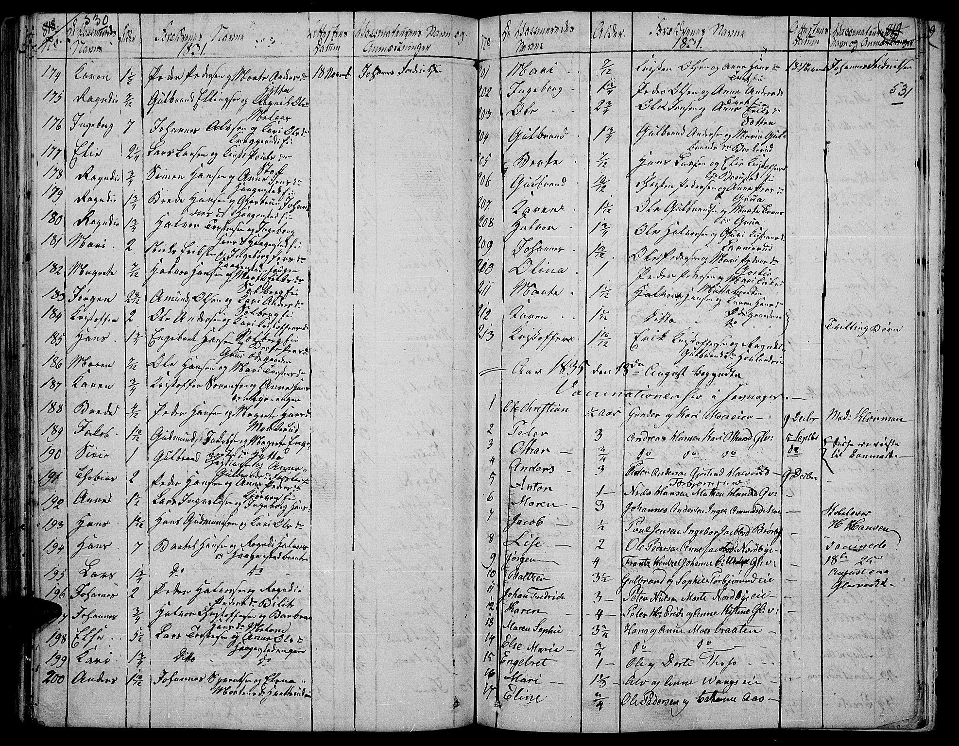 SAH, Jevnaker prestekontor, Ministerialbok nr. 4, 1800-1861, s. 530-531