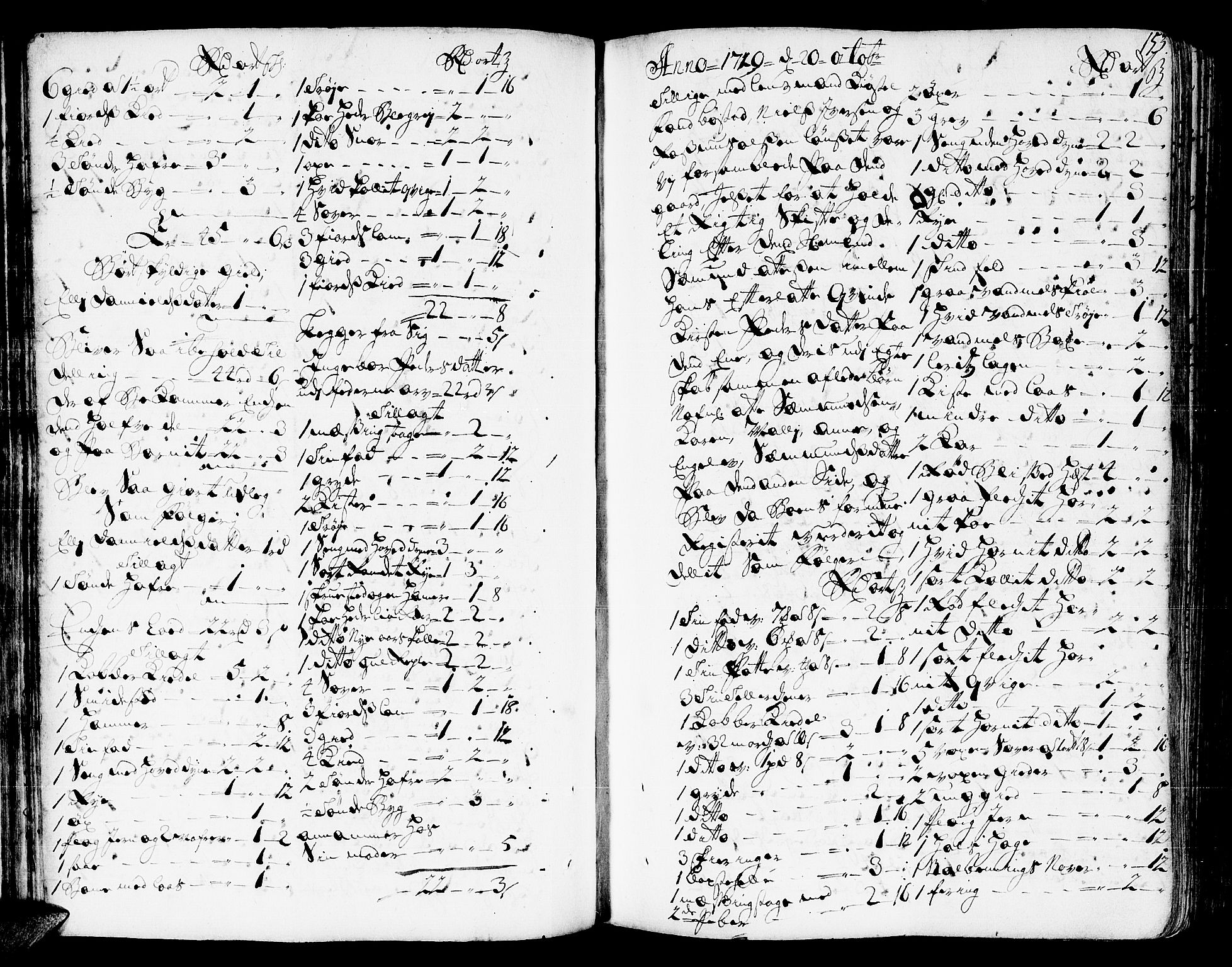 SAT, Romsdal sorenskriveri, 3/3A/L0006: Skifteprotokoll, 1718-1730, s. 152b-153a