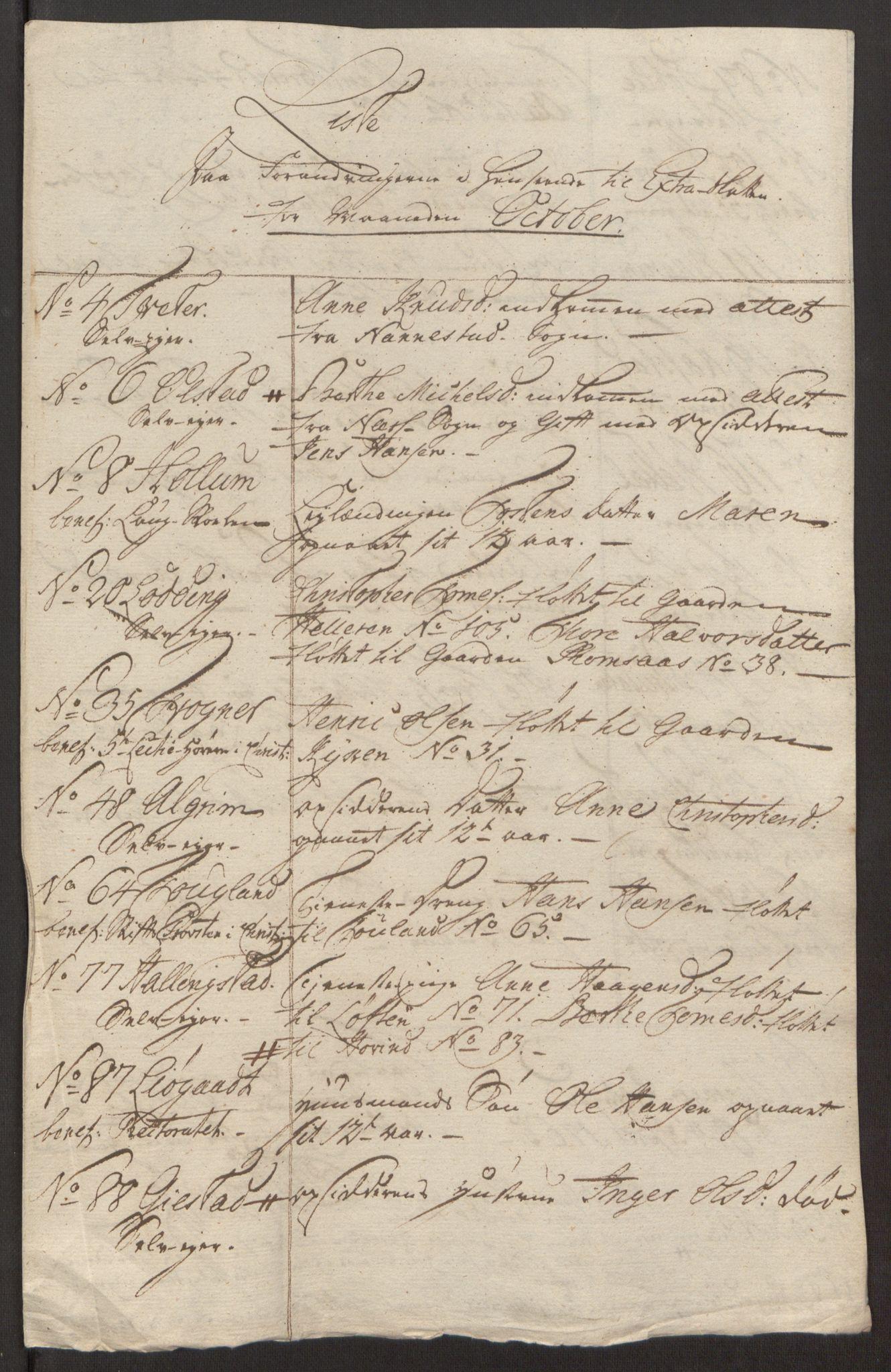 RA, Rentekammeret inntil 1814, Reviderte regnskaper, Fogderegnskap, R12/L0803: Ekstraskatten Øvre Romerike, 1763-1764, s. 475